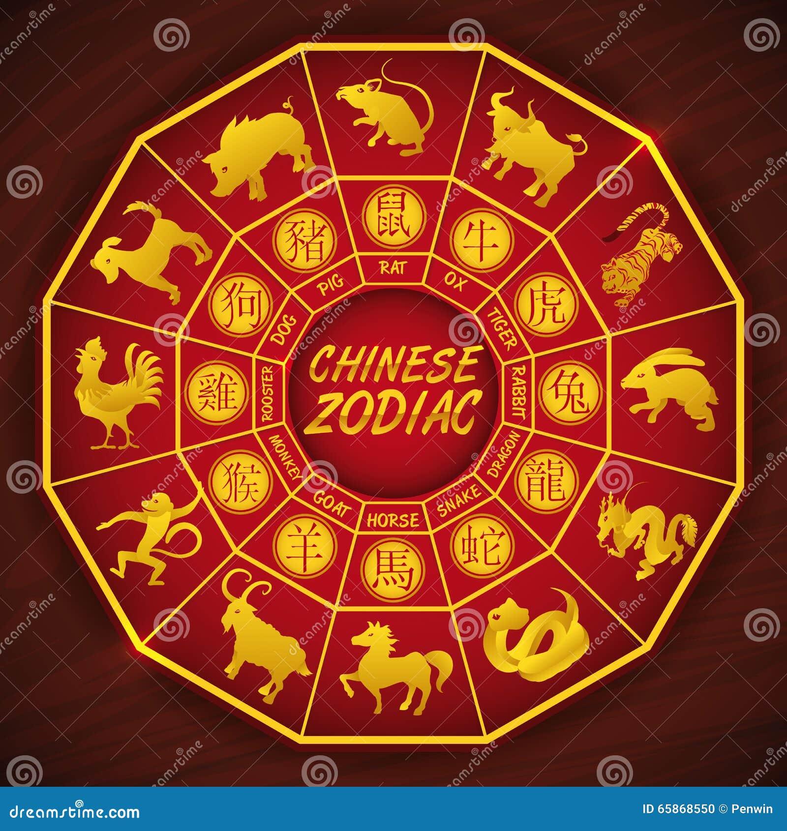 Calendario cinese con tutte le siluette degli animali dello zodiaco, illustrazione di vettore