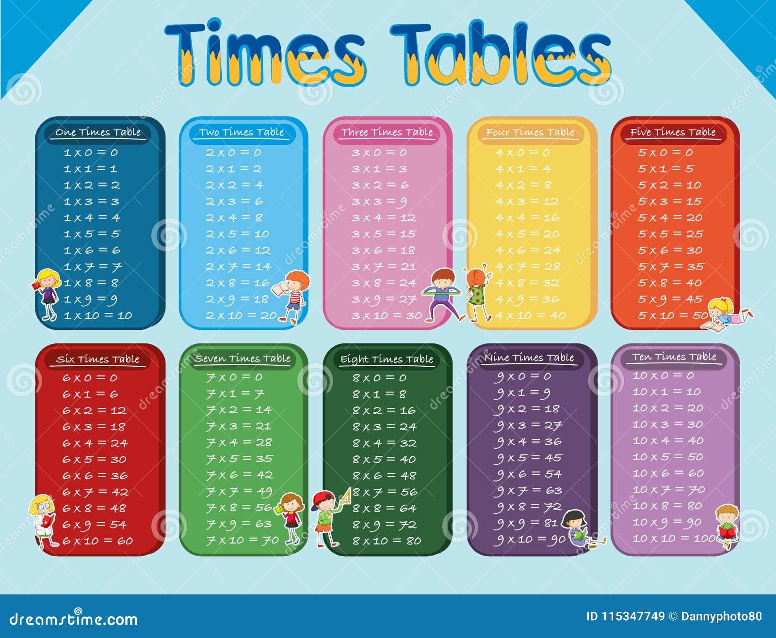Calendario De La Multiplicación De Las Matemáticas Con El Estudiante ...