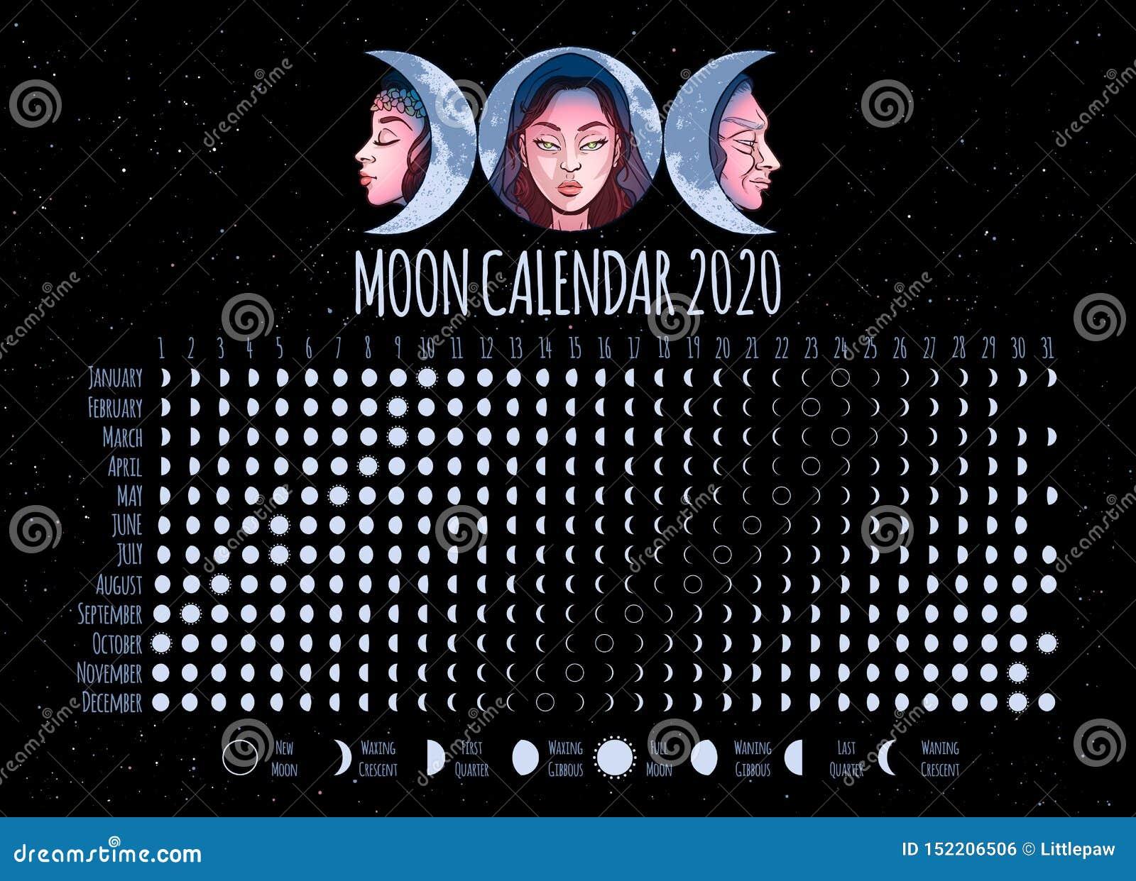 Calendrier Lune 2020.Calendrier De Lune 2020 Ans Phases Lunaires Cycles