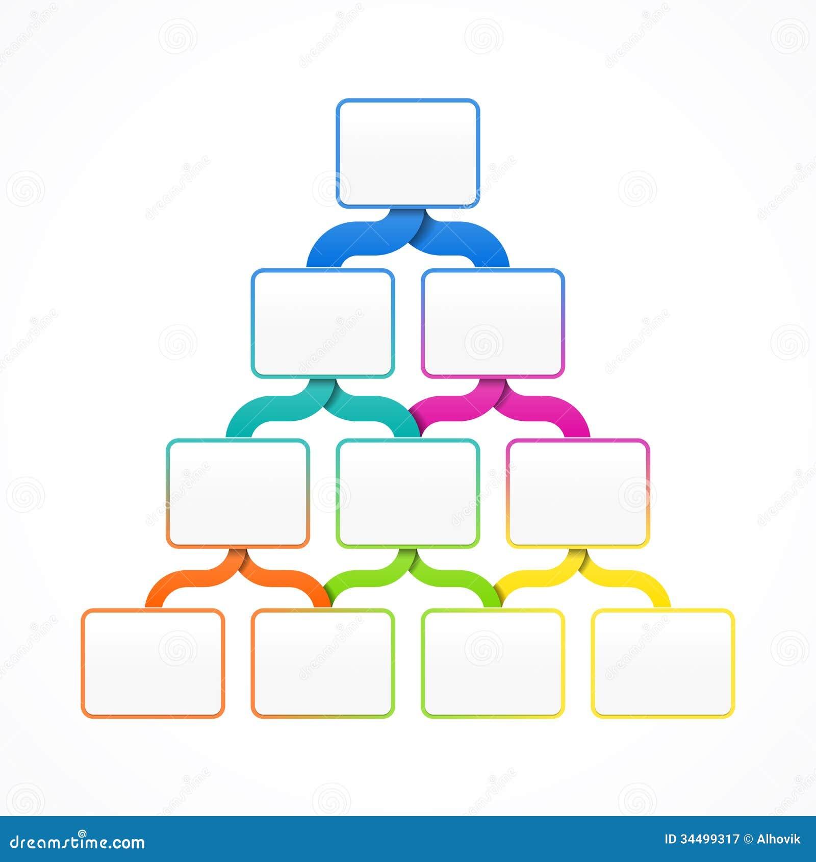 Calibre de hiérarchie de pyramide