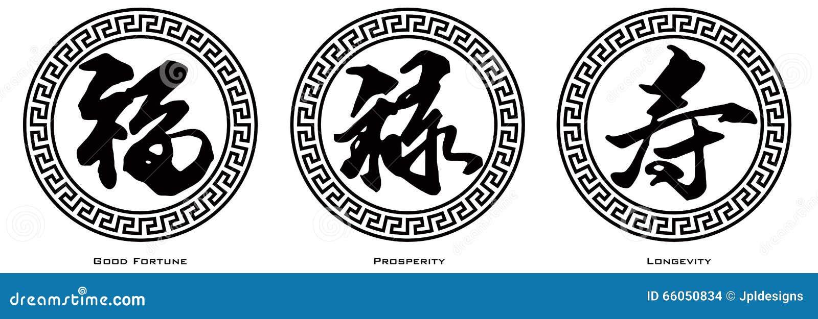 Calligraphie chinoise des textes de la prospérité et du Longevit de bonne chance