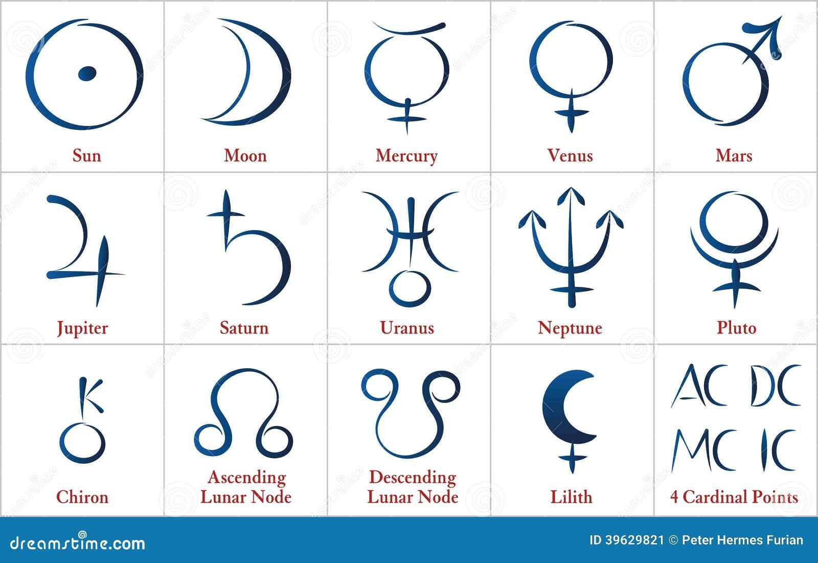 Extrem Calligraphie De Planètes D'astrologie Illustration de Vecteur  HB37