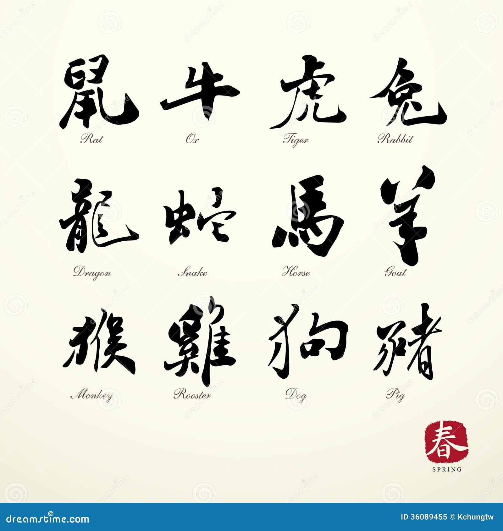 Calligraphy Zodiac Symbols Royalty Free Stock Photo