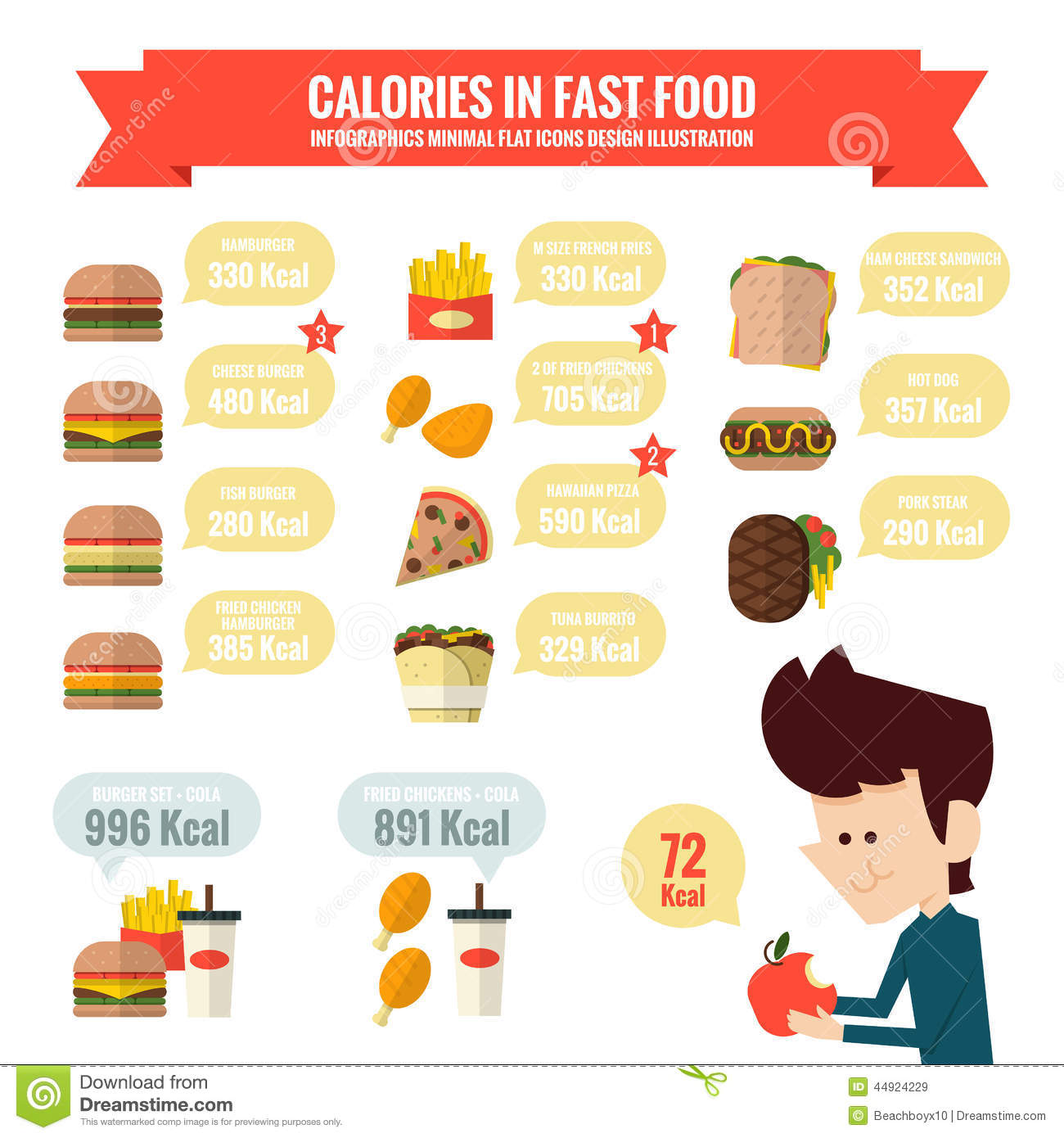 Calories in fast food infographics stock vector for Lean cuisine vs fast food