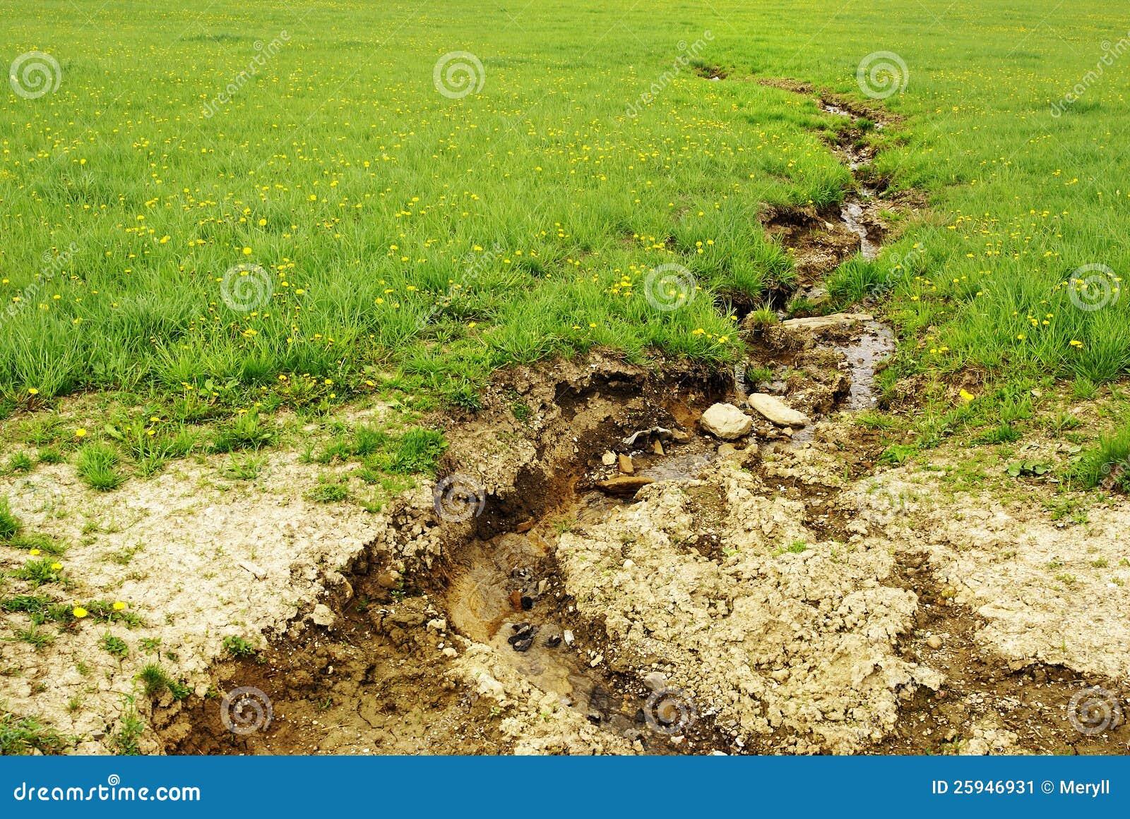Campo de la erosión de suelo