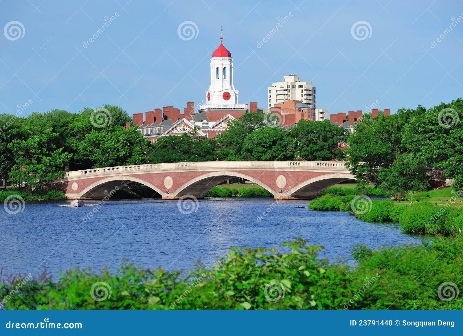 Campus de la Universidad de Harvard en Boston