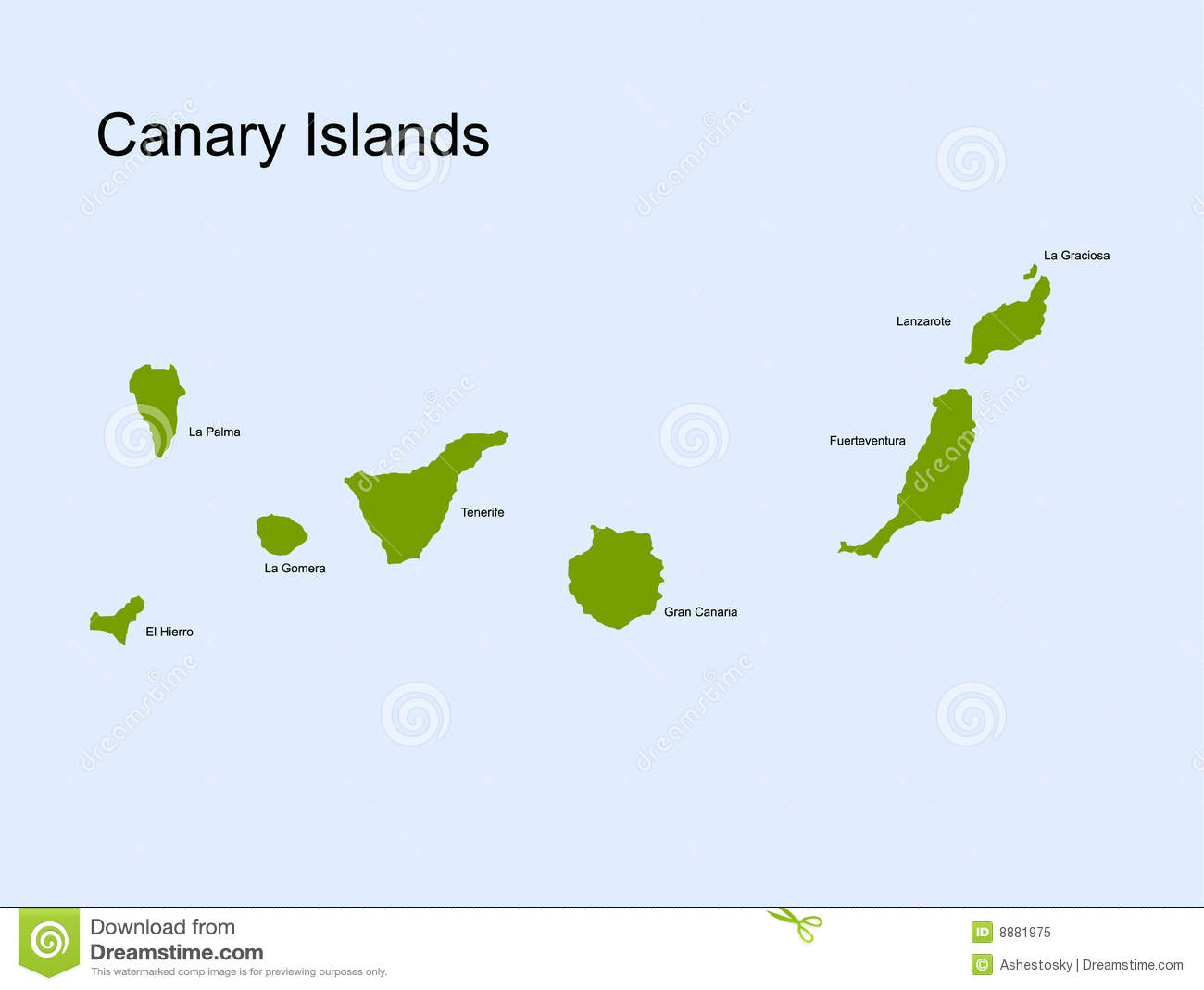 Names Of Main Islands In Hawaii