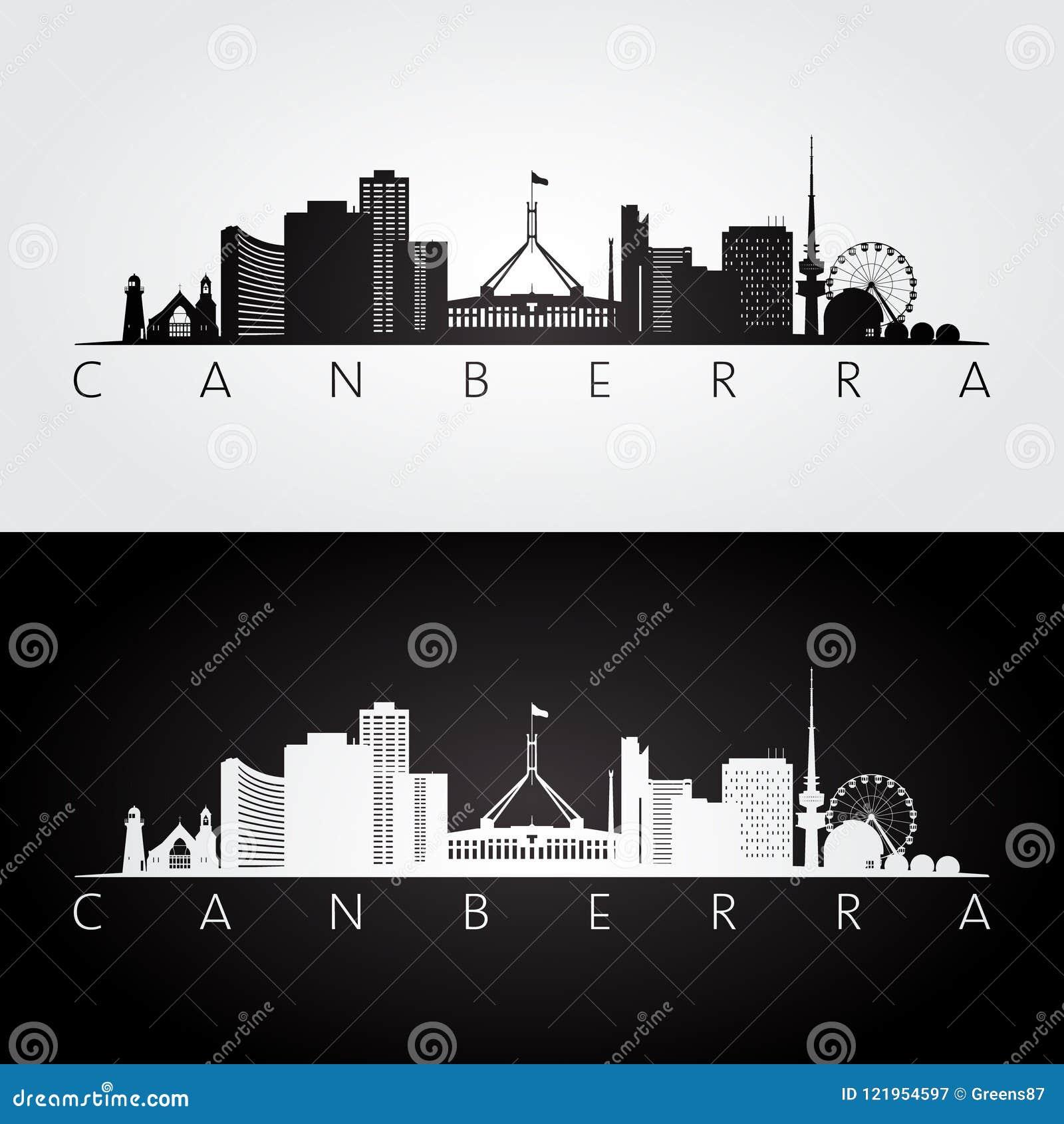 Canberra horisont och gränsmärkekontur