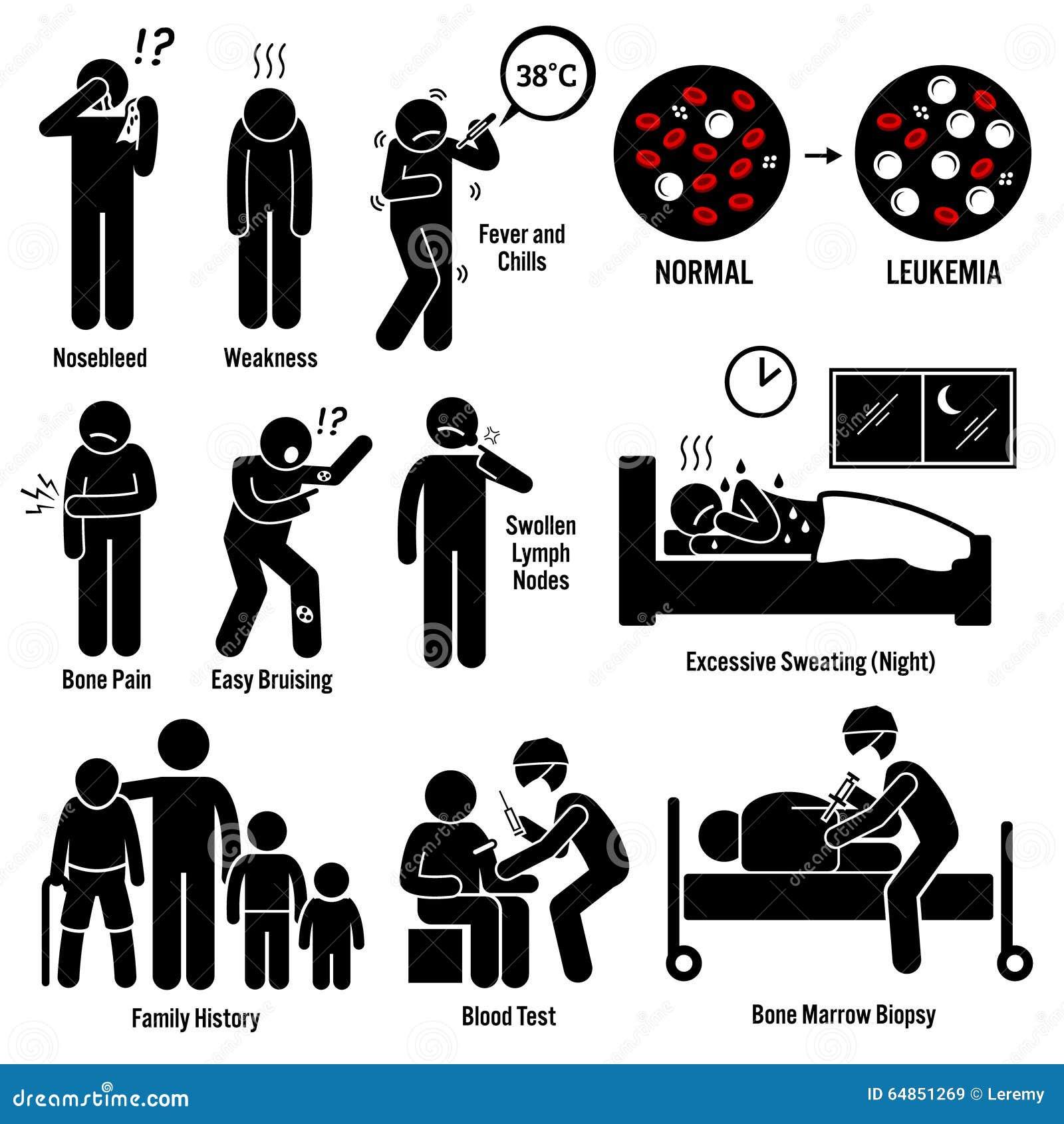 cancer de sang de leuc mie clipart illustration de vecteur illustration du diseases cancer. Black Bedroom Furniture Sets. Home Design Ideas