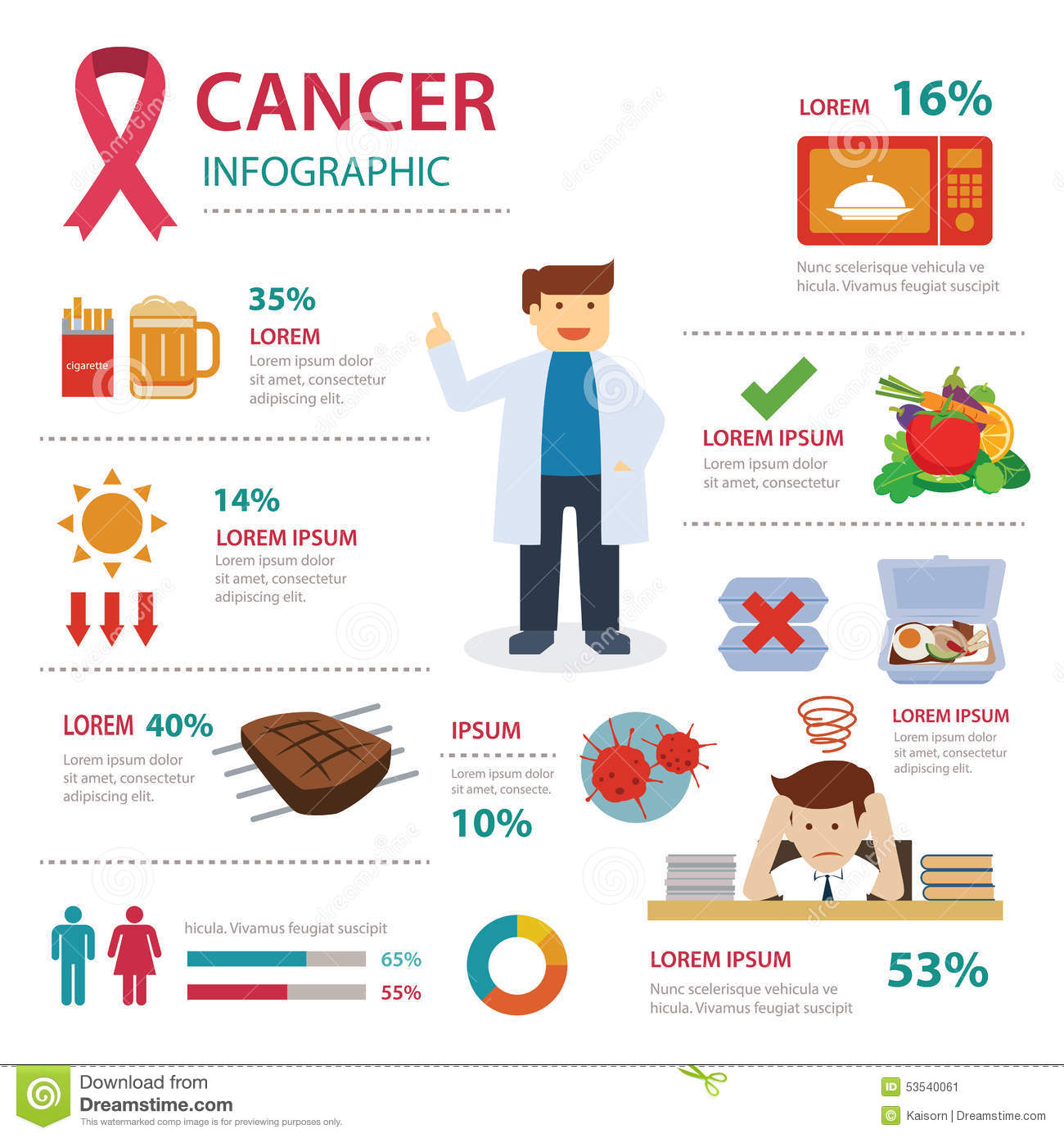 Cancer Infographic Stock Vector Image 53540061