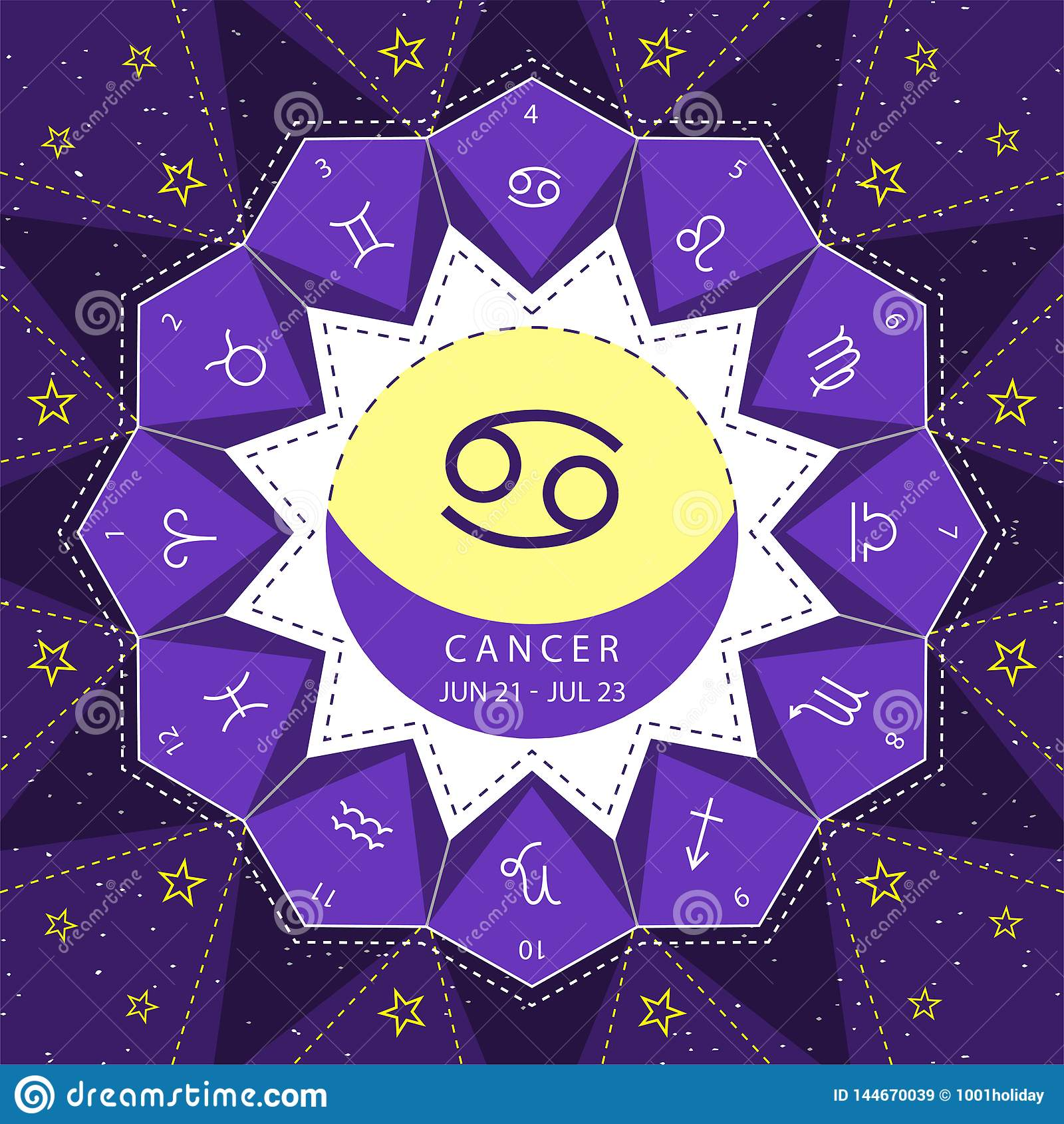 Cancer. Zodiac signs outline style vector set on star sky background.