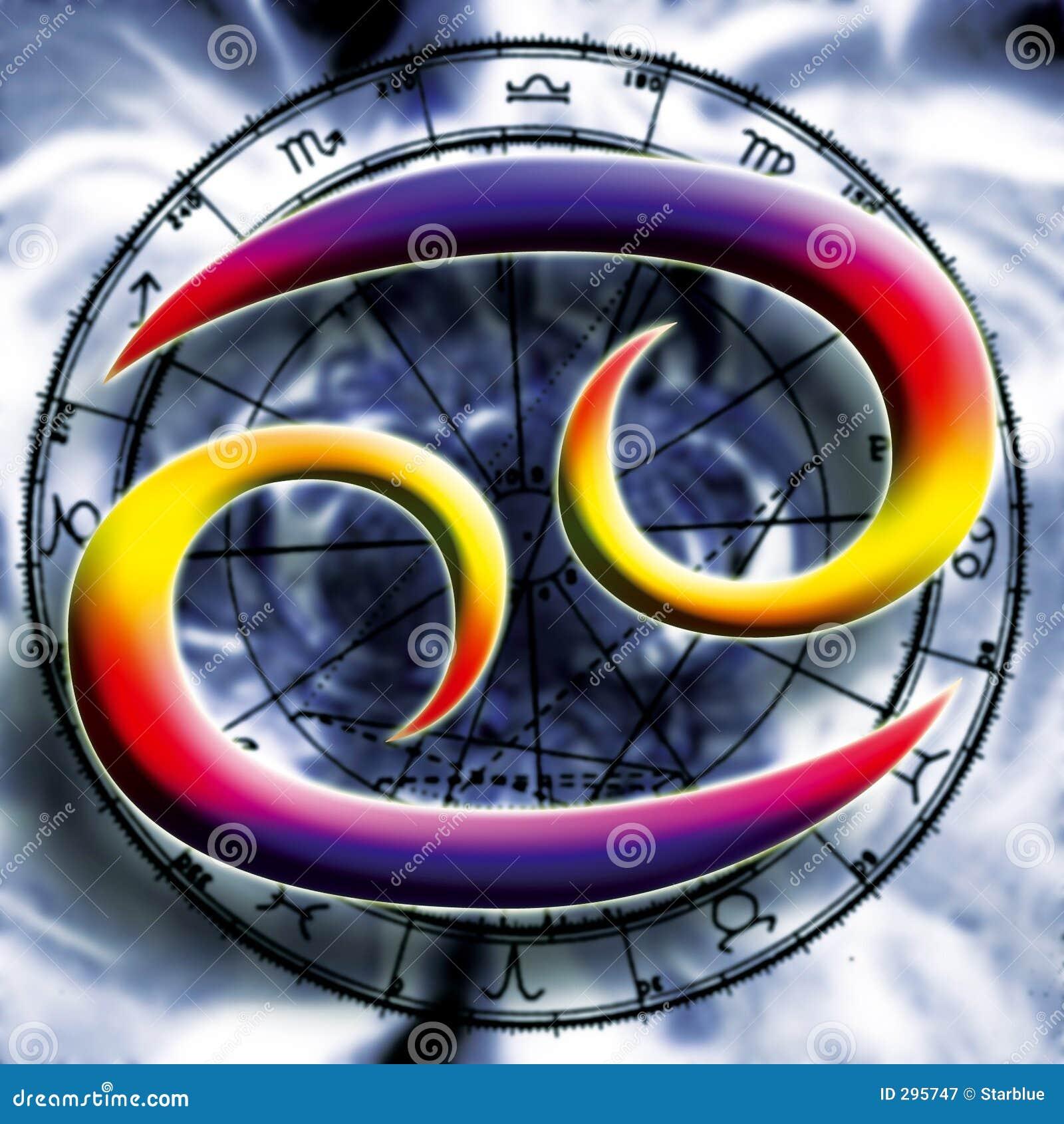 Cancro da astrologia