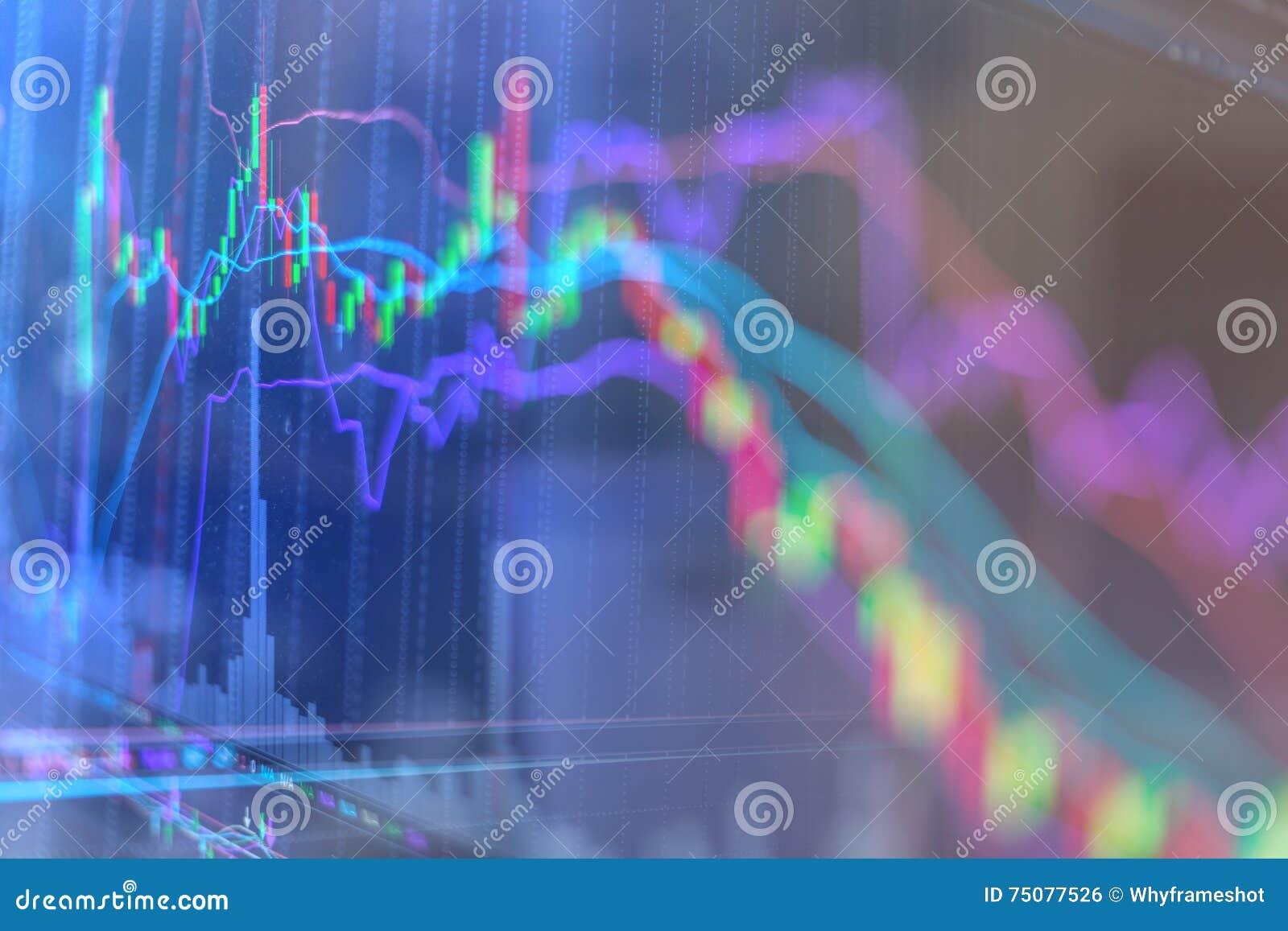 Candle a carta do gráfico da vara do investimento do mercado de valores de ação da finança trad