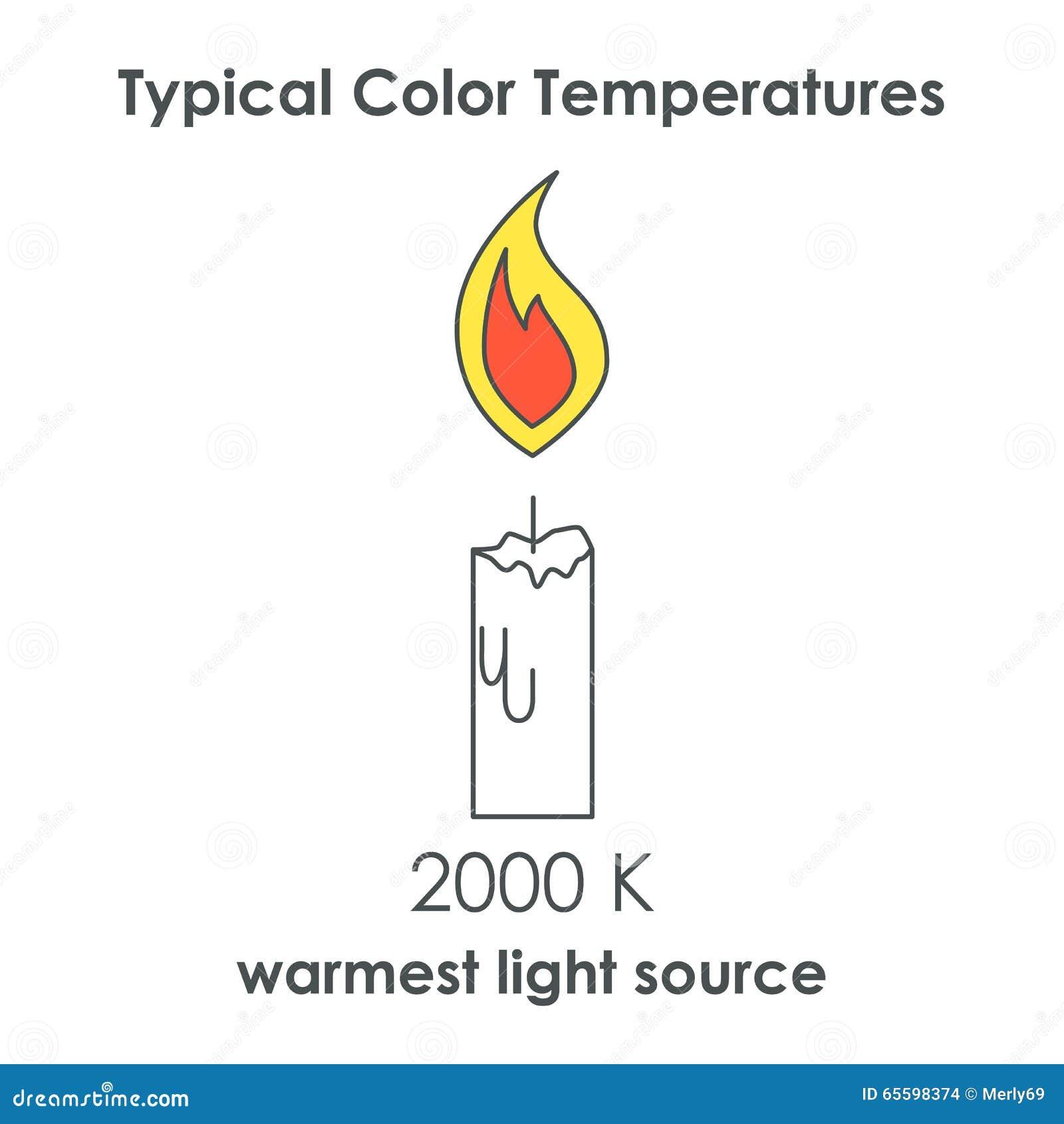 candle icon color temperature vector stock vector