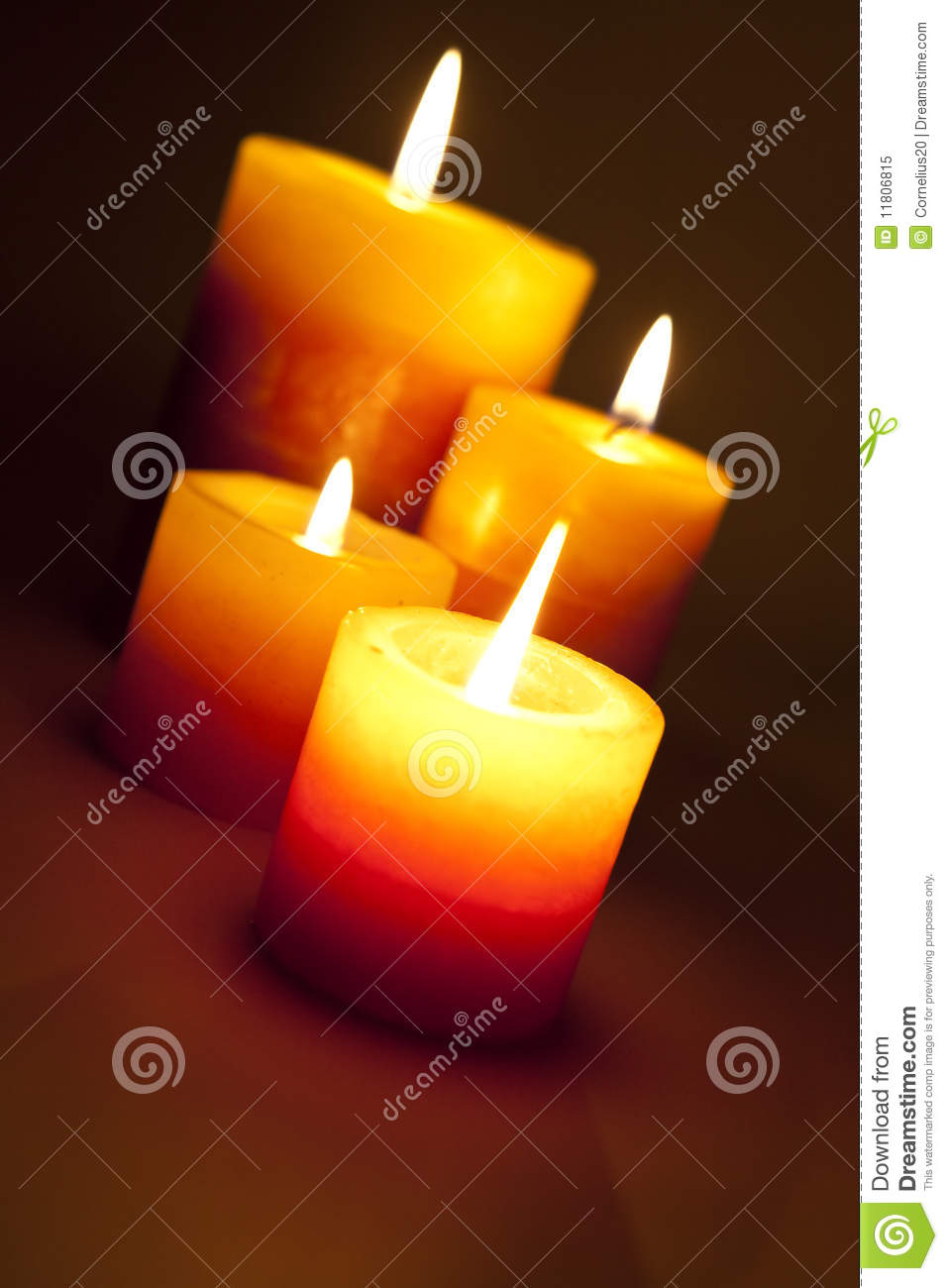 Starting a Candle Making Company – Sample Business Plan Template