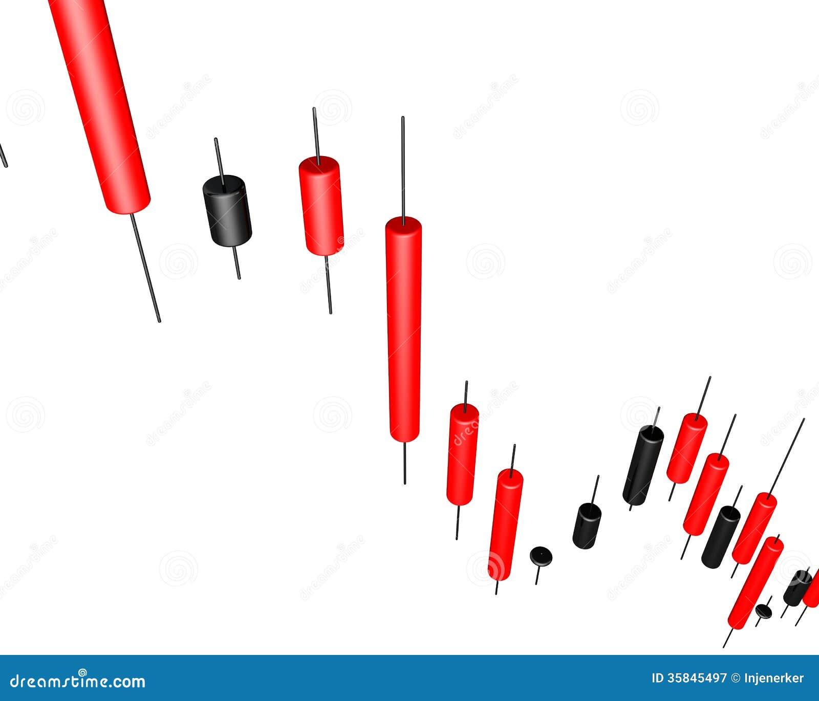 Candlesticks forex white background