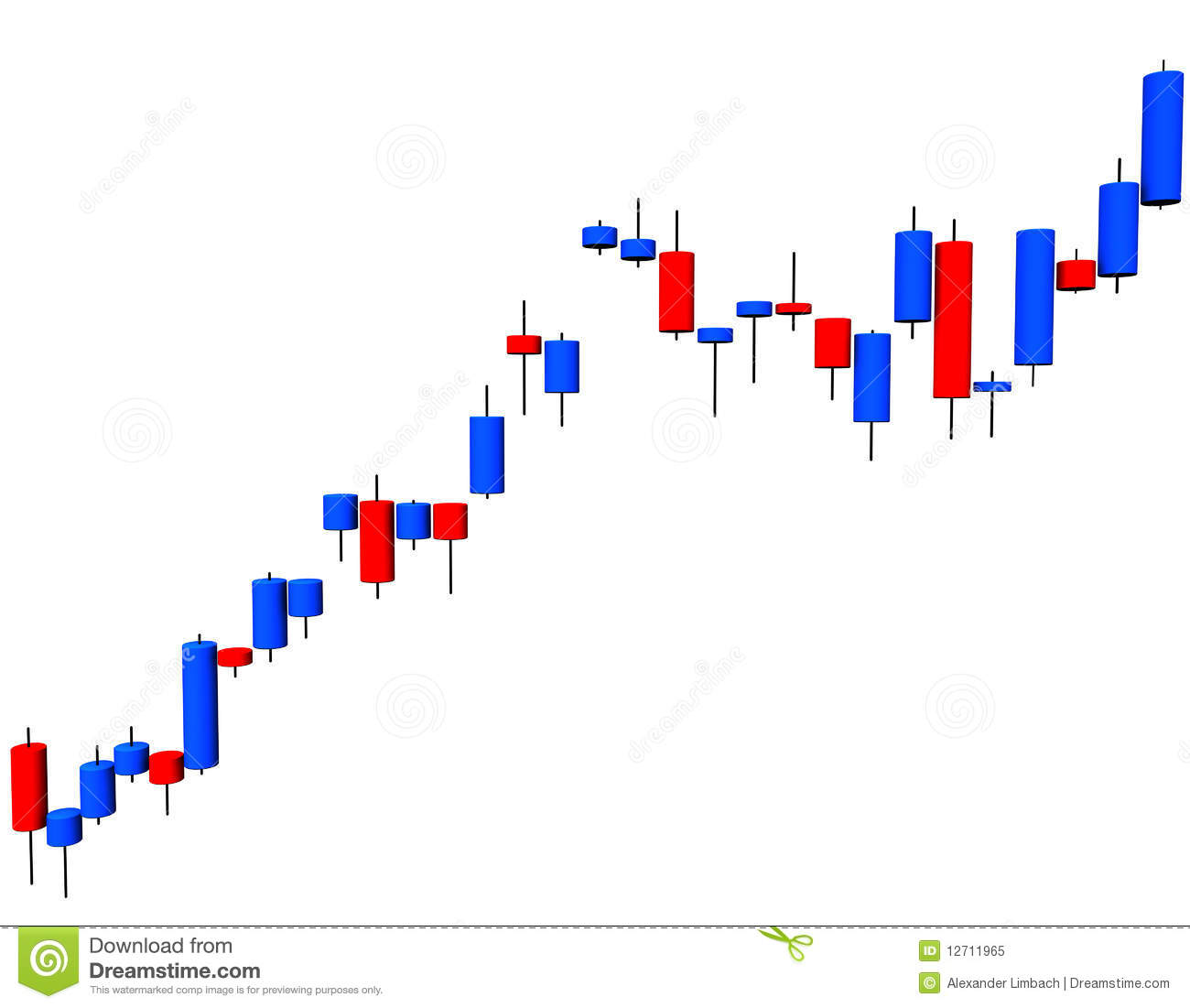 Real time forex candlestick charts