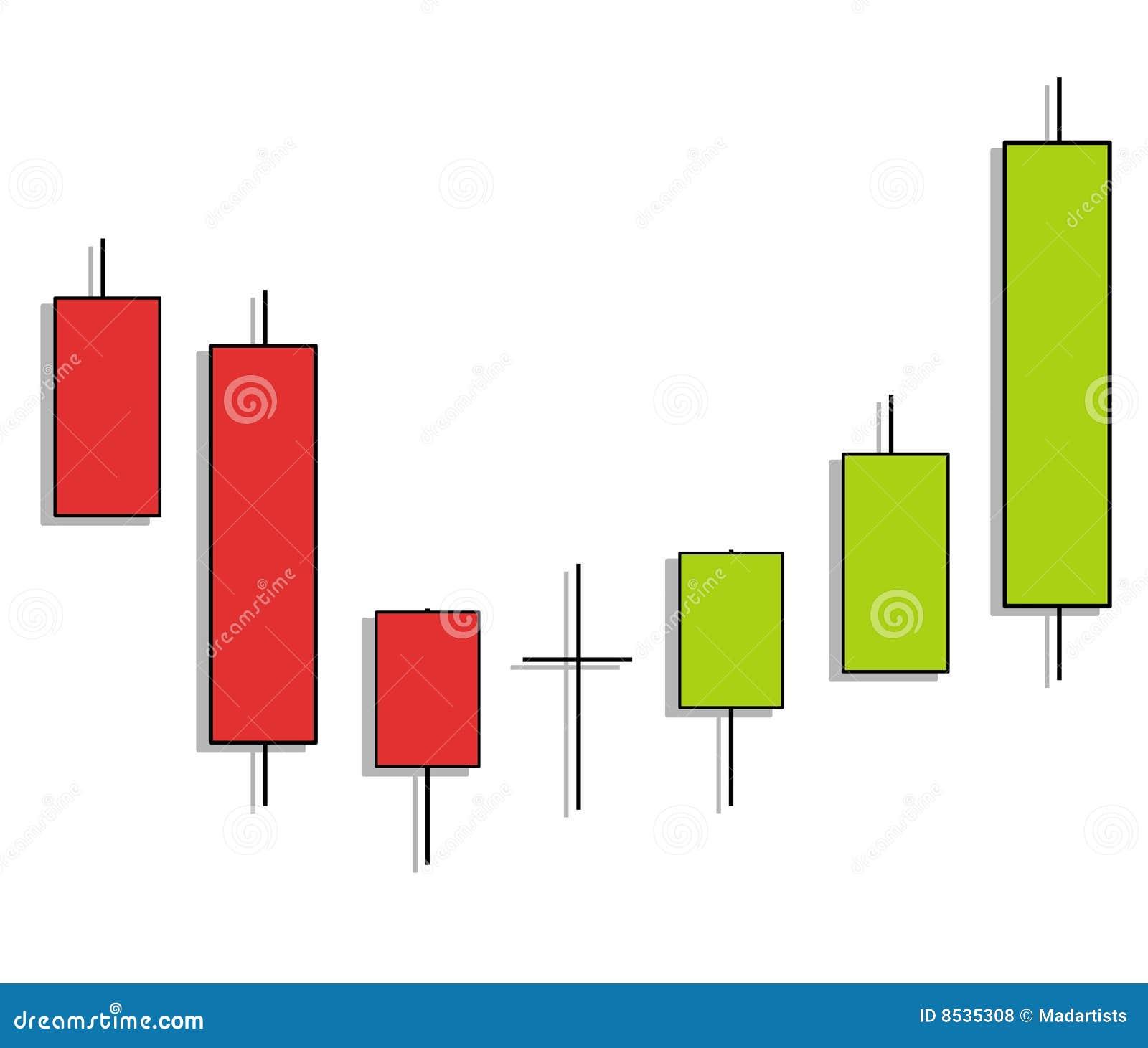 Free binary options candlestick charts