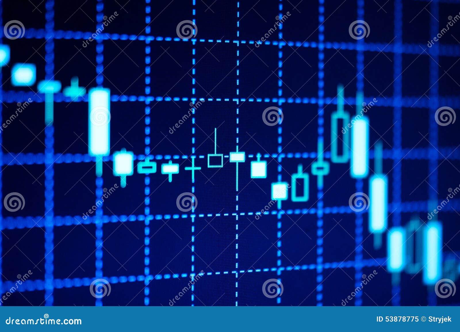 Candlestick chart showing a decreasing trend