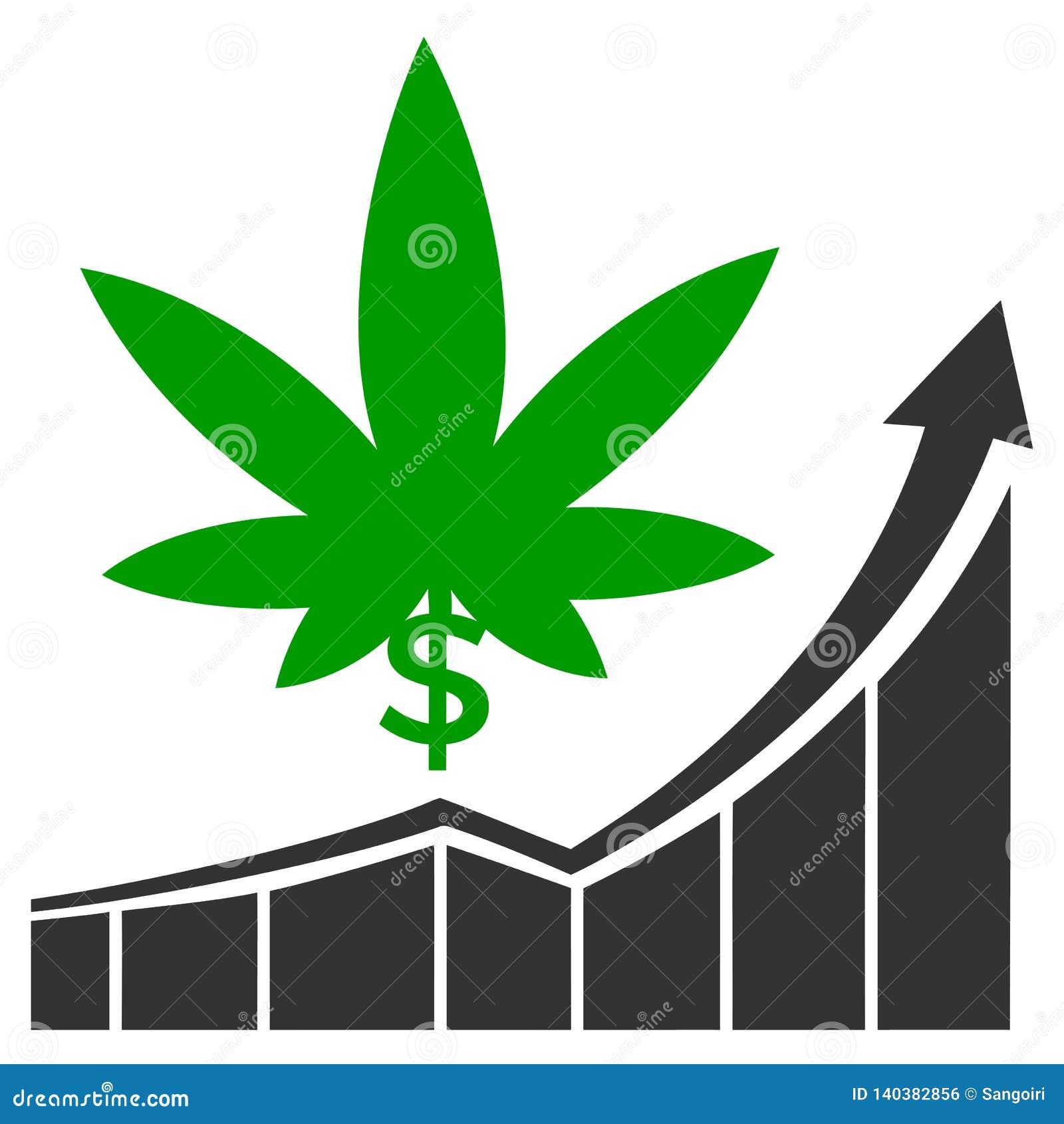 Cannabiseffectenbeurs