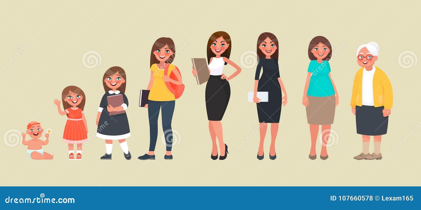 Carácter de una mujer en diversas edades Un bebé, niño, adolescente, adulto, persona mayor