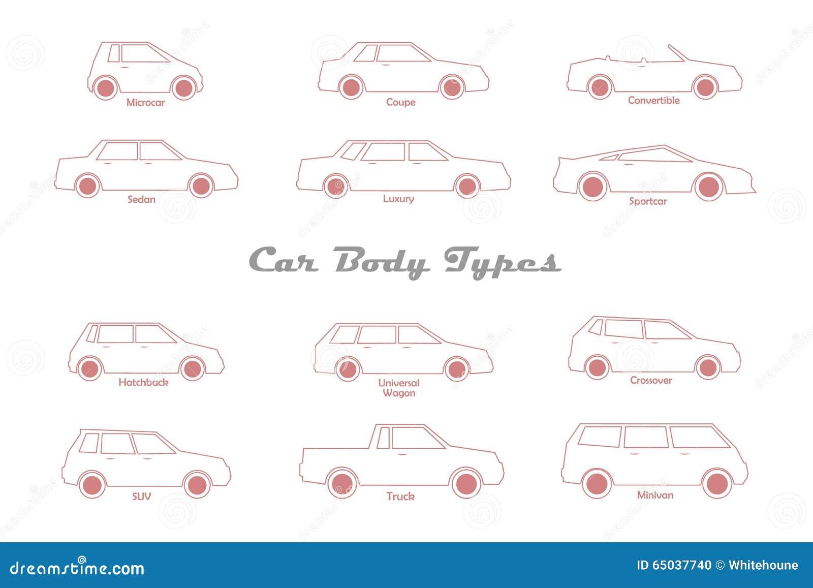 Car Body Types Stock Vector - Image: 65037740