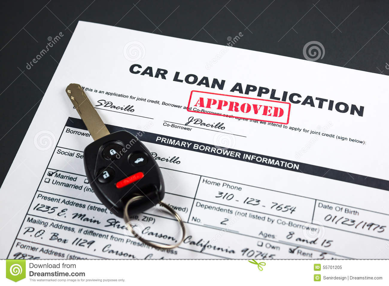 Car payment finance rates calculator