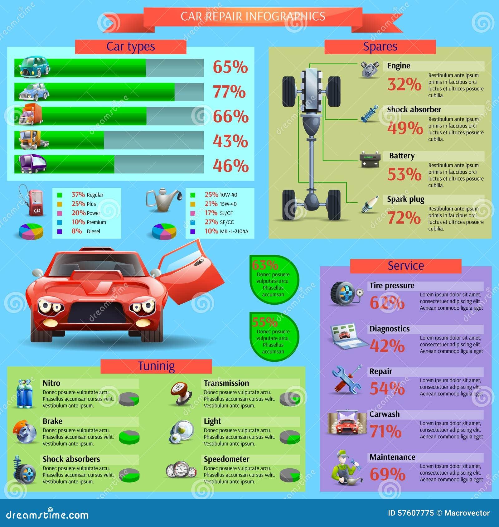 Car Repair Infographic Set Stock Vector