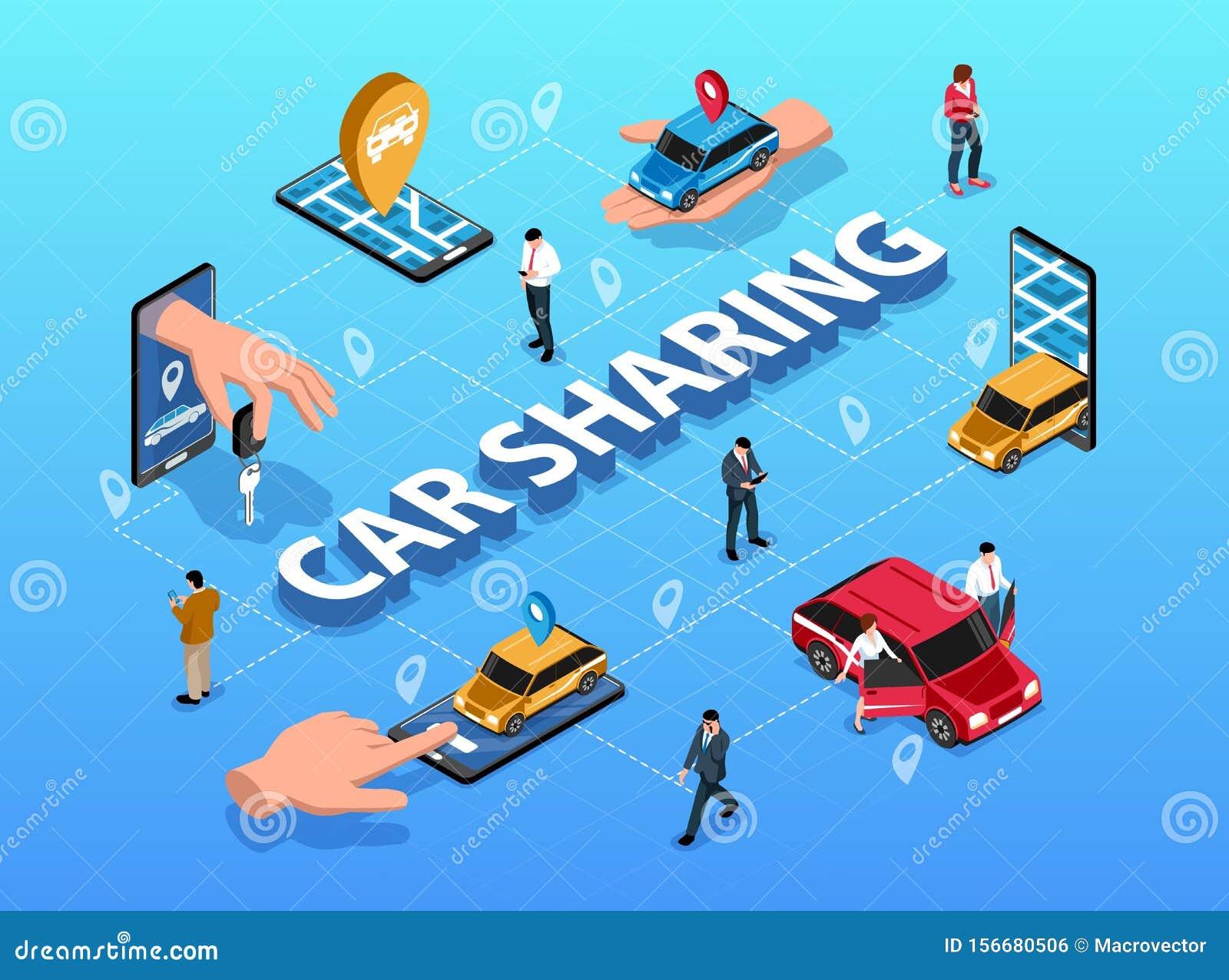 Car Sharing Isometric Flowchart