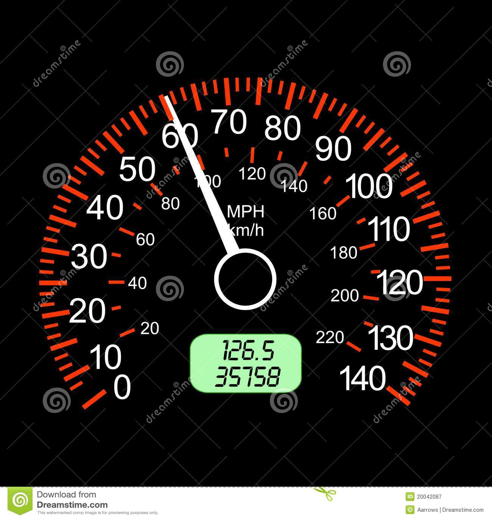 Car Speedometers Racing Design