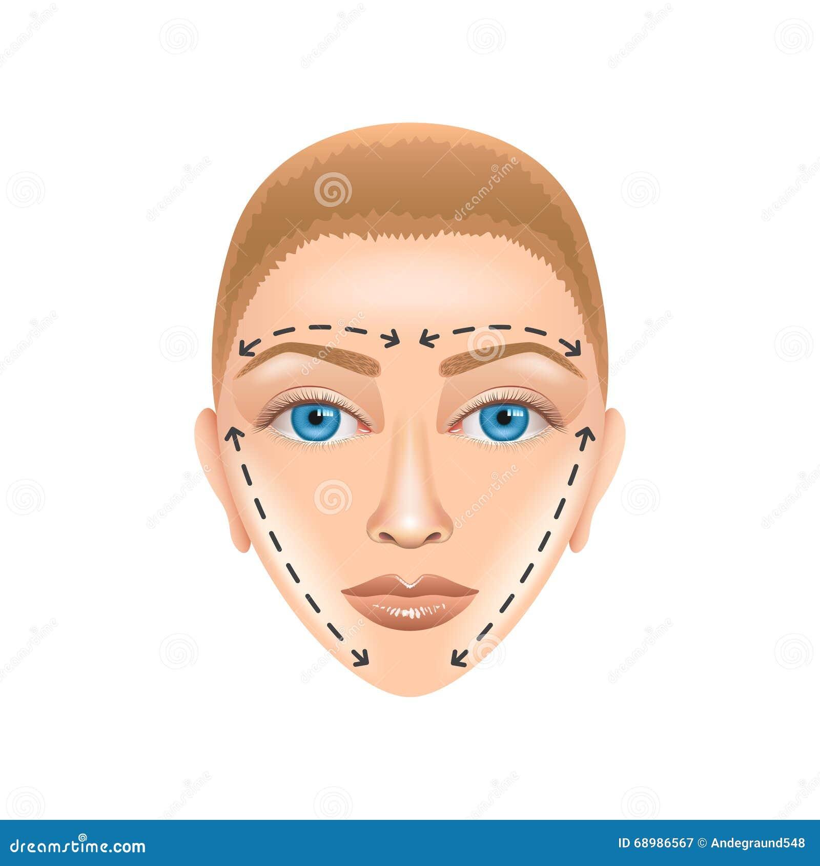 Cara de la cirugía plástica en el vector blanco