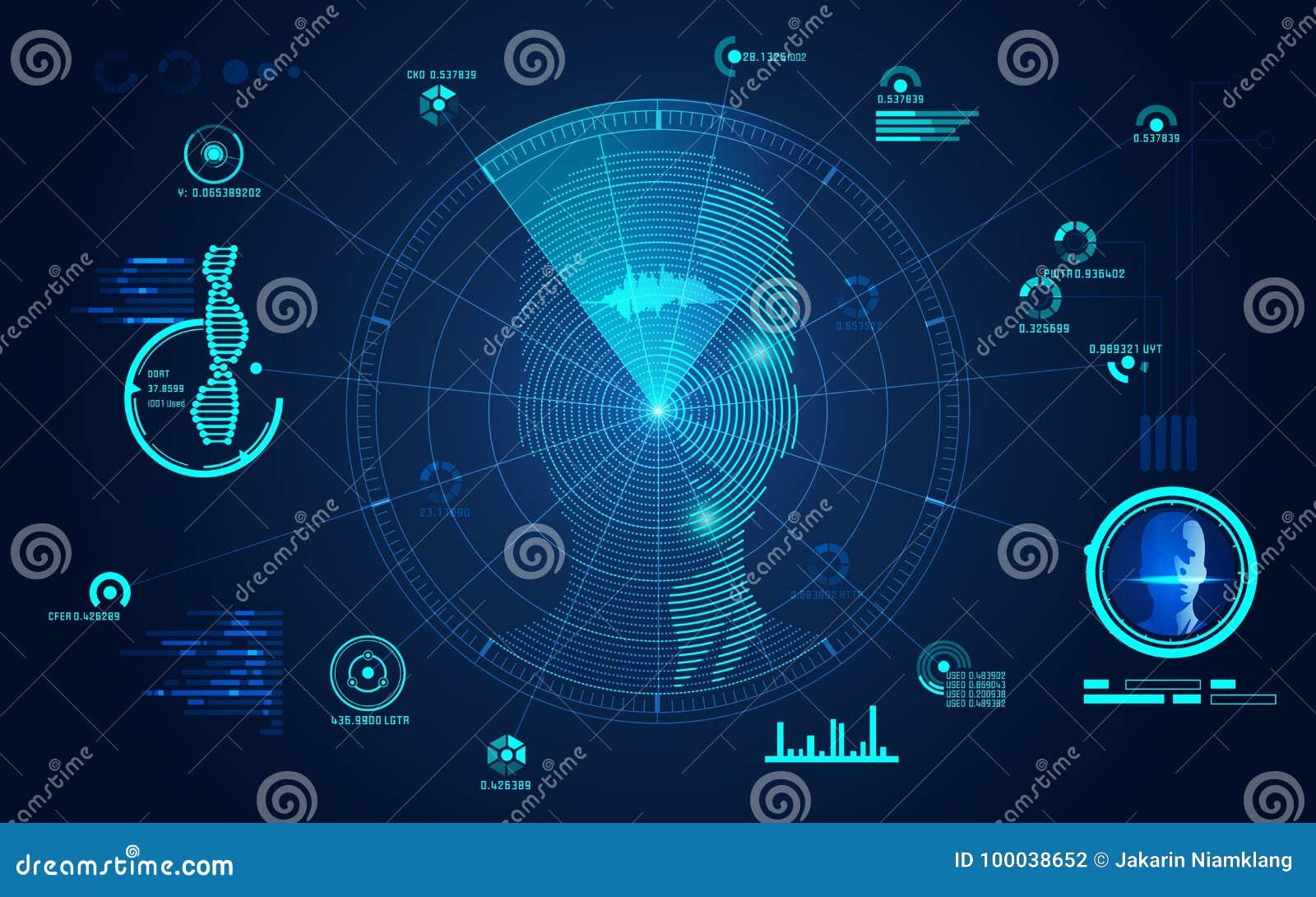 Cara do radar