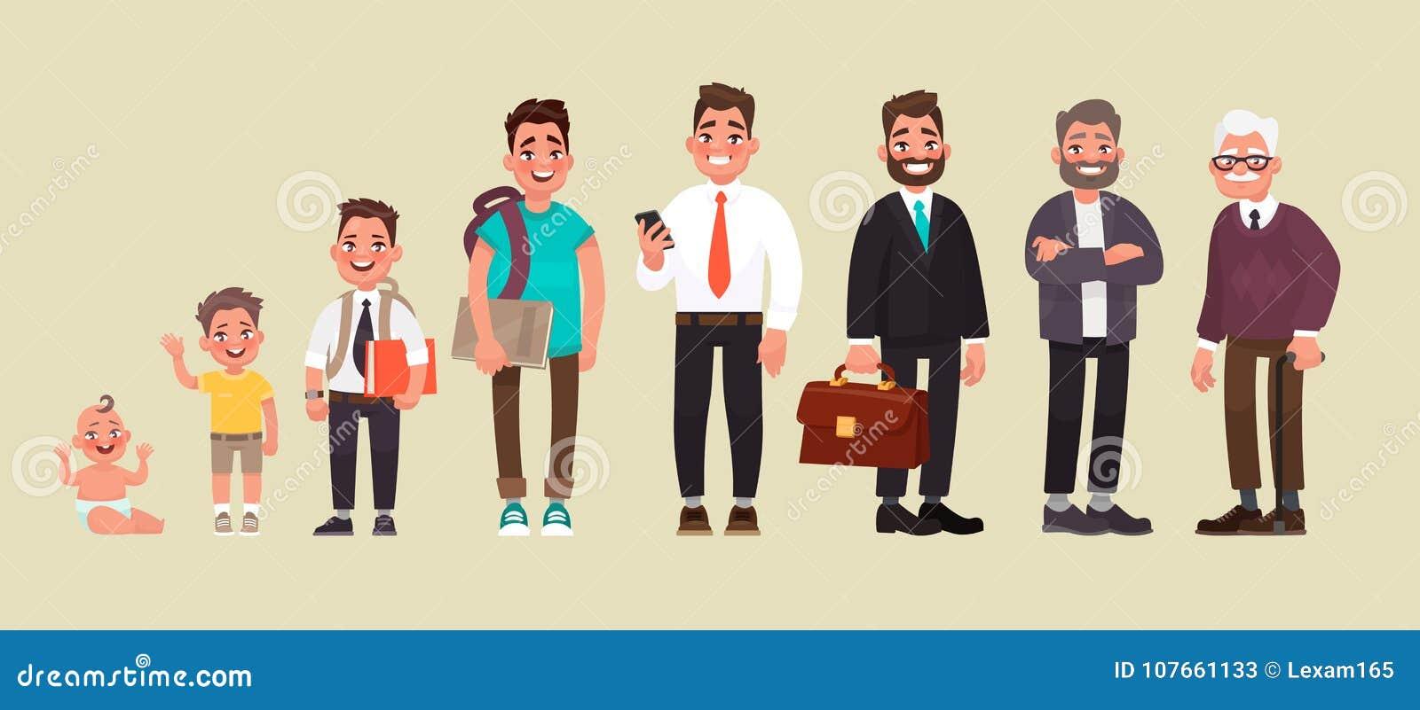 Carattere di un uomo nelle età differenti Un bambino, un bambino, un adolescente, un adulto, una persona anziana Il ciclo di vita