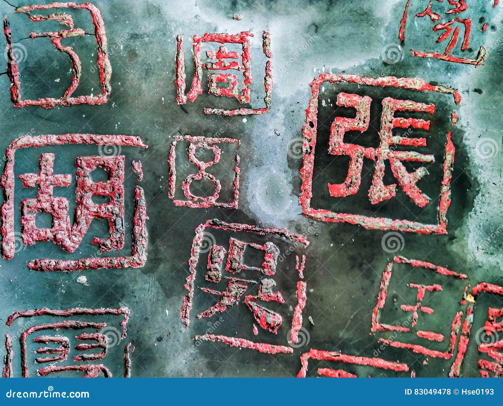 Caratteri cinesi, cognome