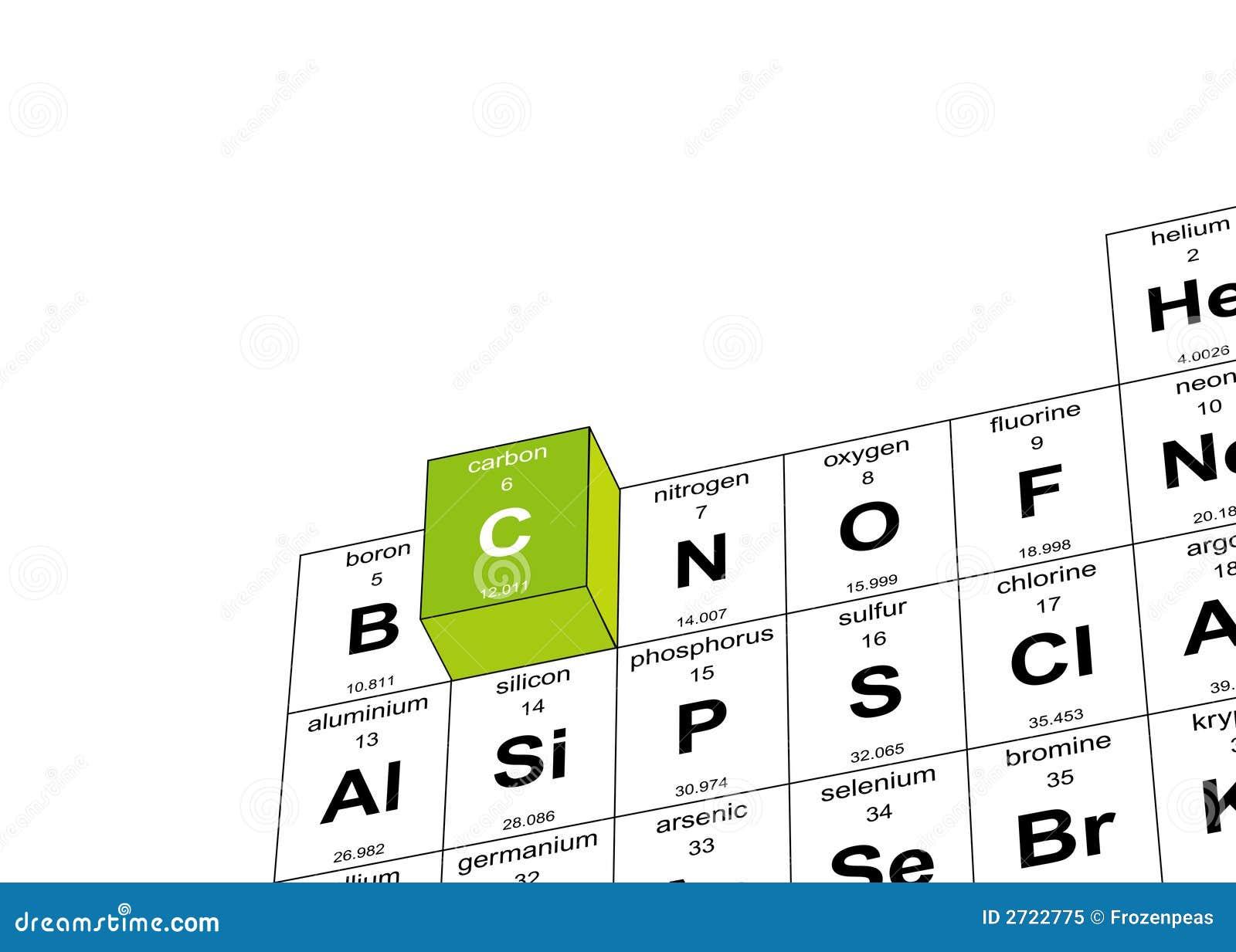 Carbon Stock Illustration Illustration Of Health Emissions 2722775