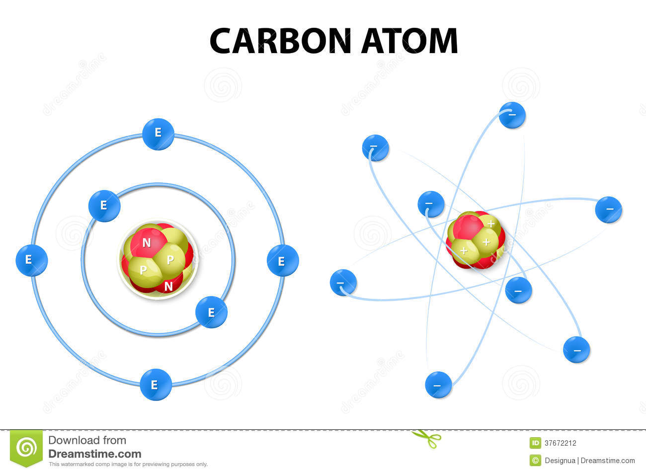 Carbon Atom On White Background Structure Stock Vector