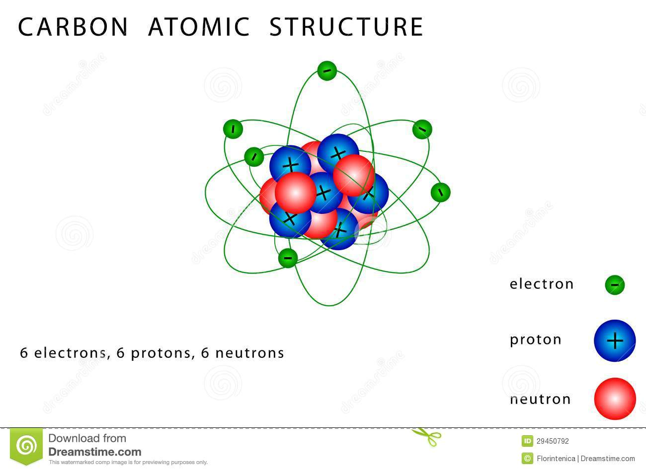 Carbon Atomic Structure Stock Vector  Illustration Of