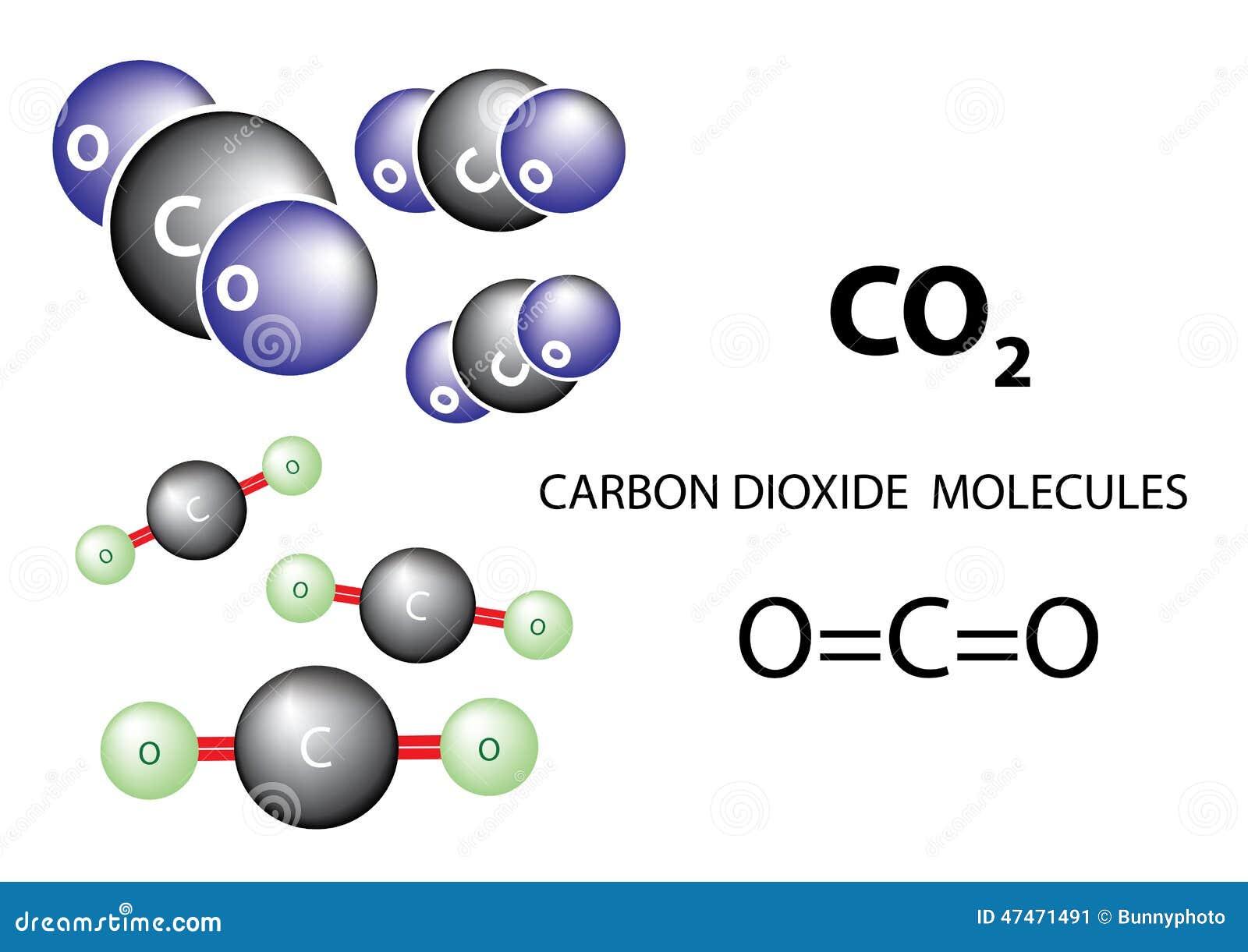 Carbon dioxide molecule stock vector illustration of climate carbon dioxide molecule pooptronica Images
