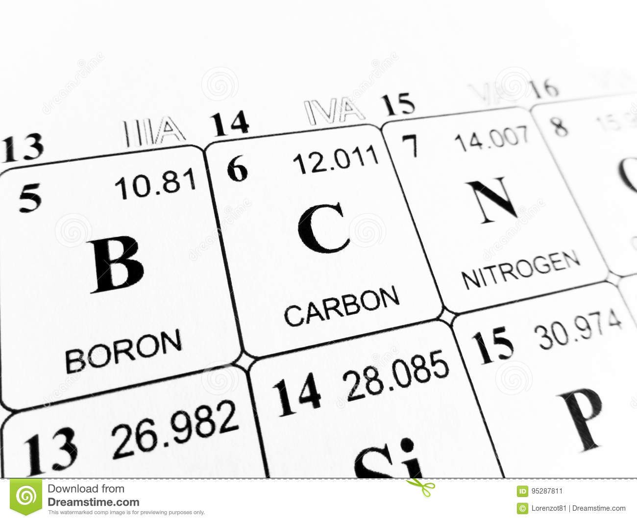 Carbon On The Periodic Table Of The Elements Stock Image Image Of