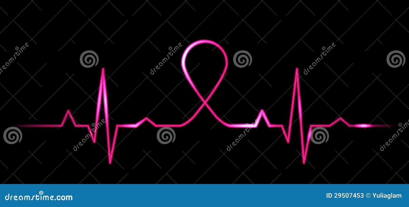 Cardiogram met het symbool van borstkanker