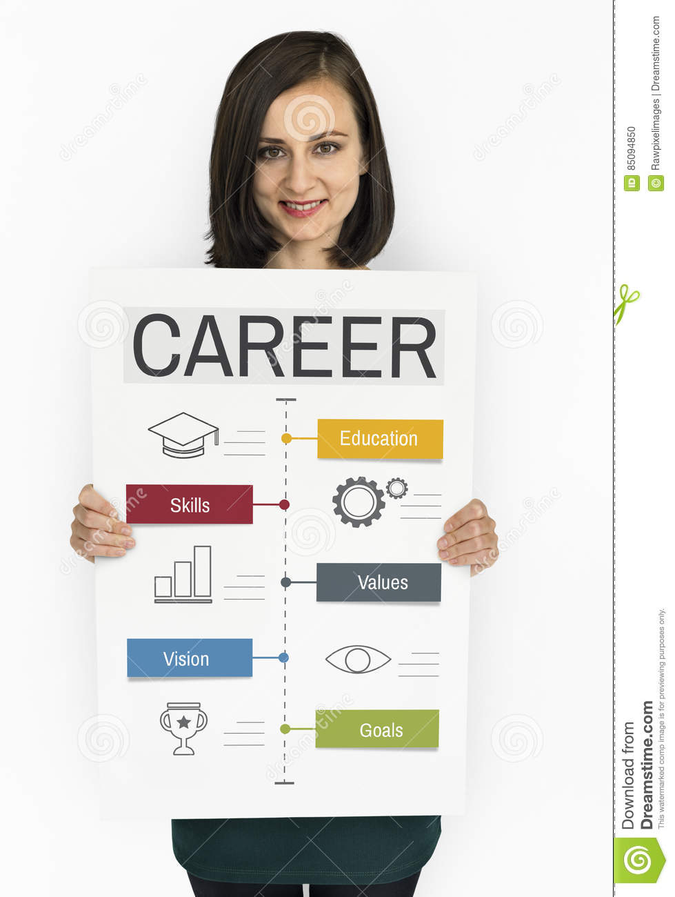 career analysis Career assessment test please answer the following 15 questions to the best of your ability your answers will be used to identify the career selection(s) that is most suited to your habits, thoughts and actions.