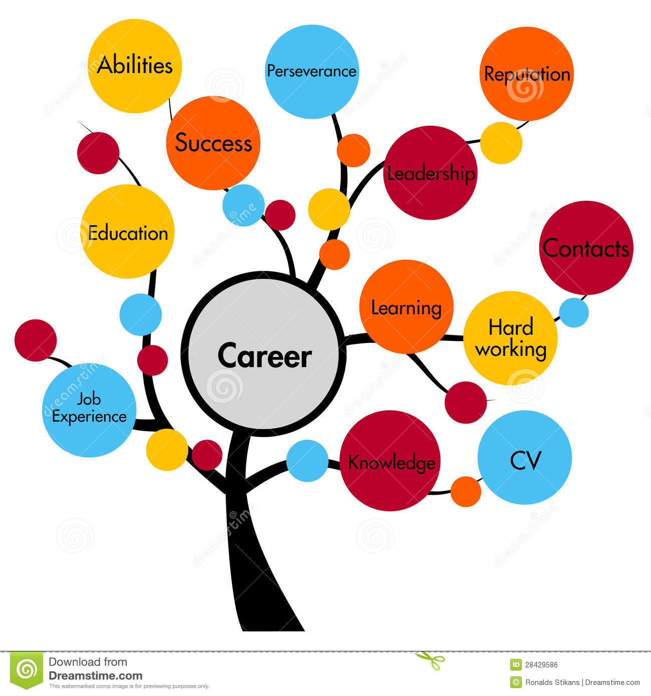 Career concept tree stock illustration. Illustration of occupation