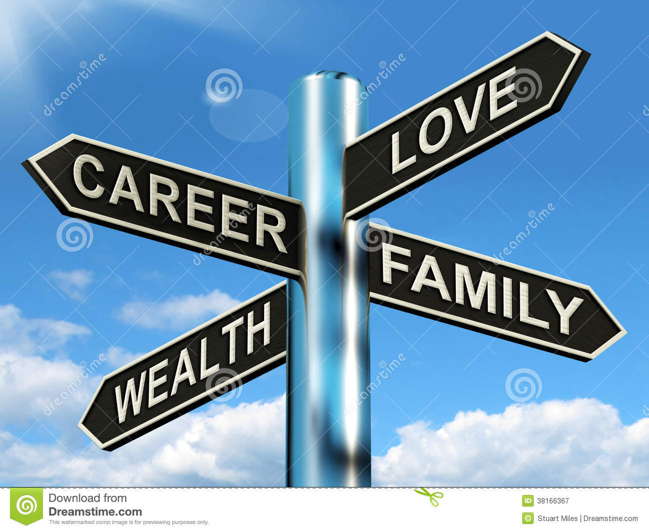 life or career stock photography image 32590342 career love wealth family signpost shows life balance royalty stock photography