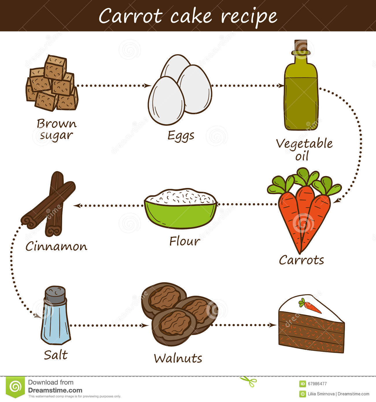 Carrot Cake Recipe With Calories