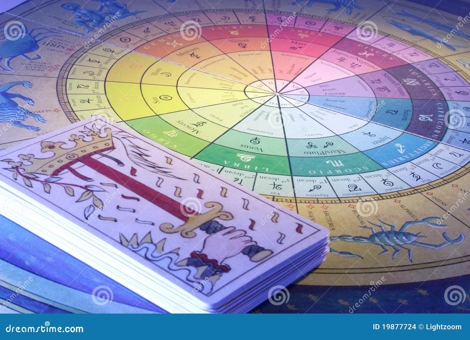 Cartões de Tarot e roda do zodíaco