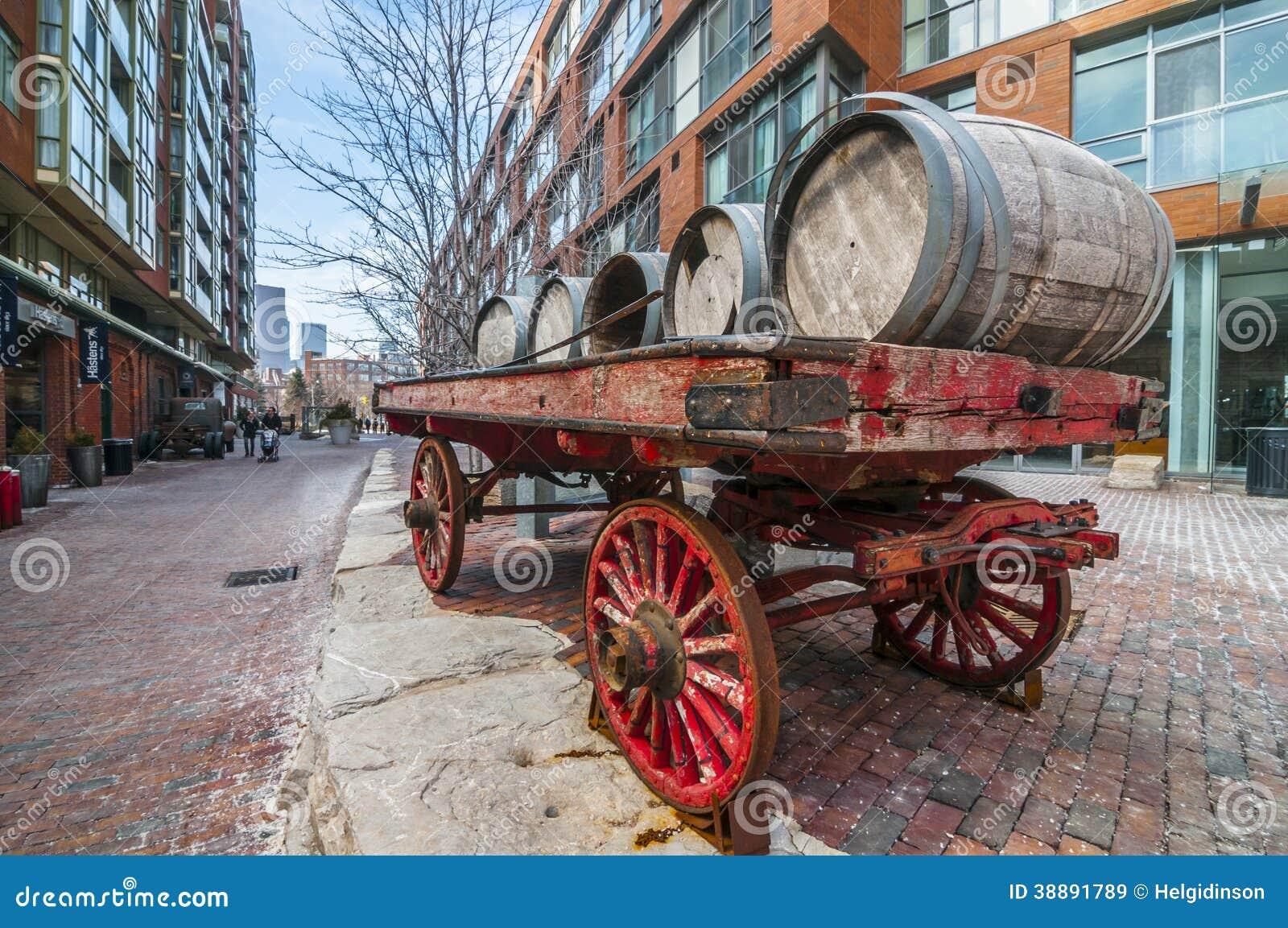Cart of barrel:Distillery dist. Toronto Canada