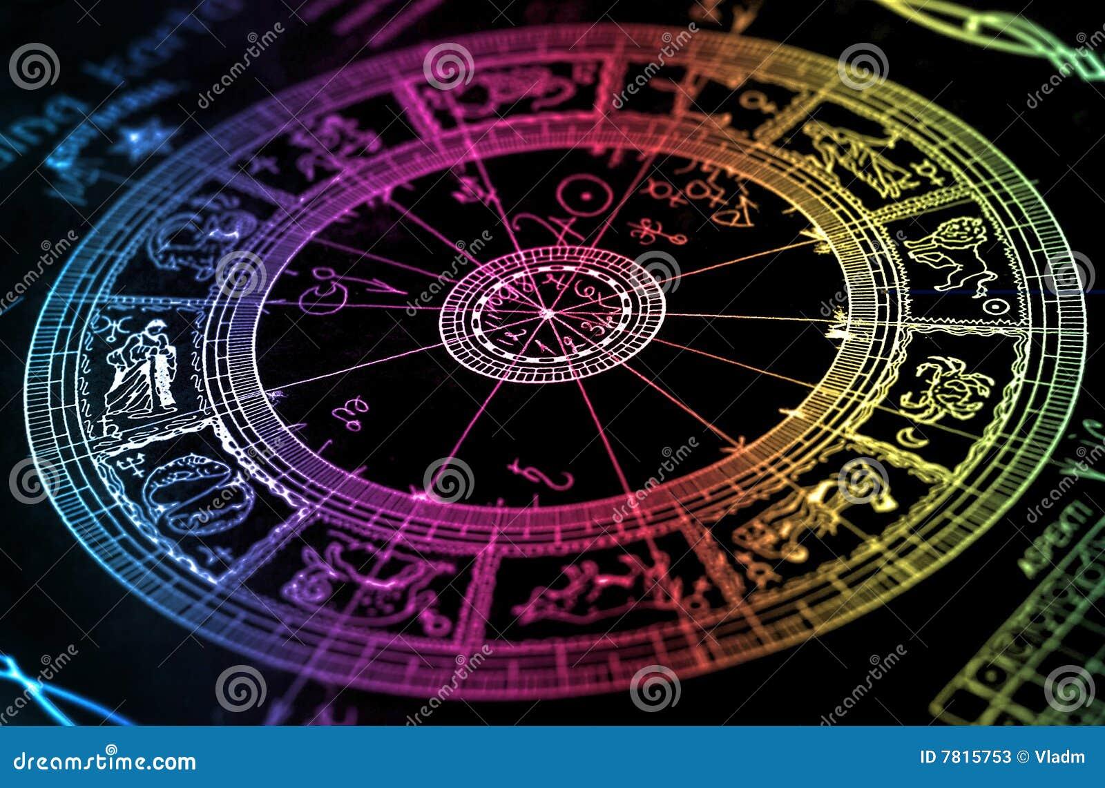 Carta da roda do horoscope do arco-íris