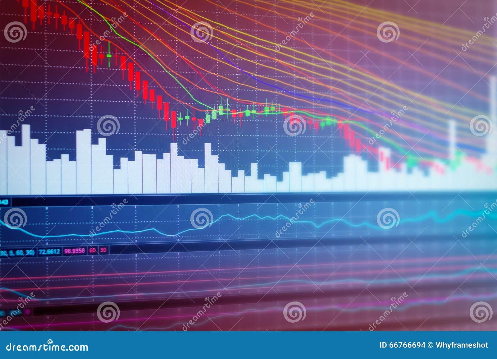 Carta da troca do investimento do mercado de valores de ação