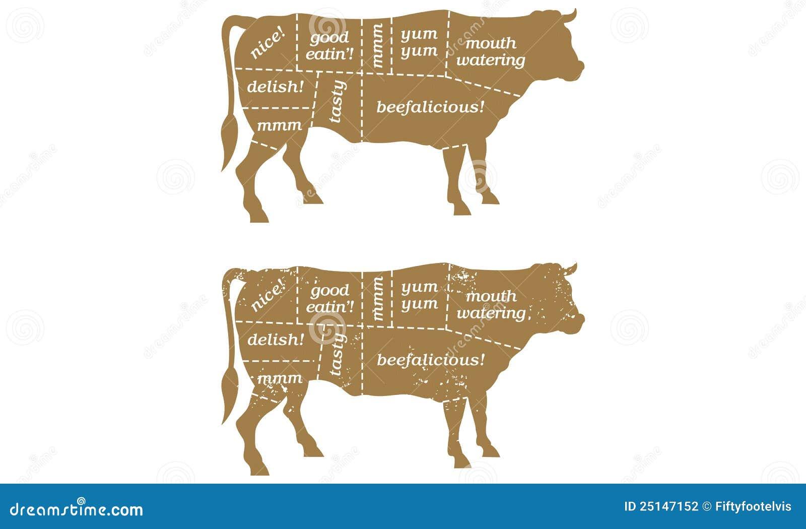 Carta de Butcherâs da vaca do assado