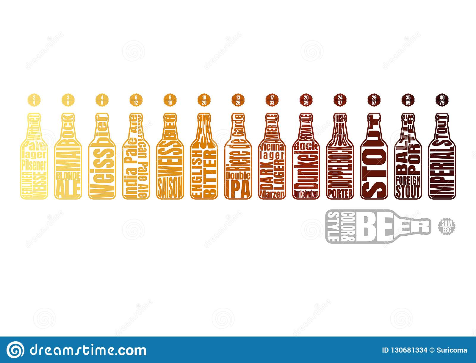 Carta de color de la cerveza